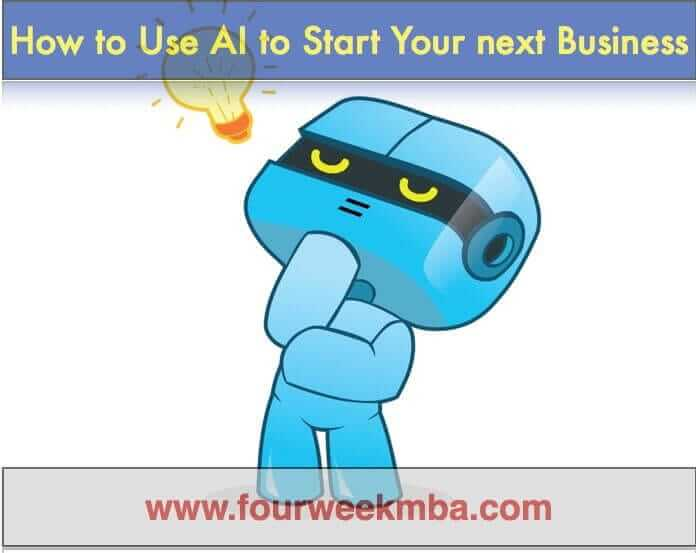 How to Use AI to Start Your next Business