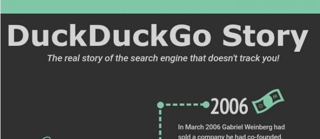 DuckDuckGo-story