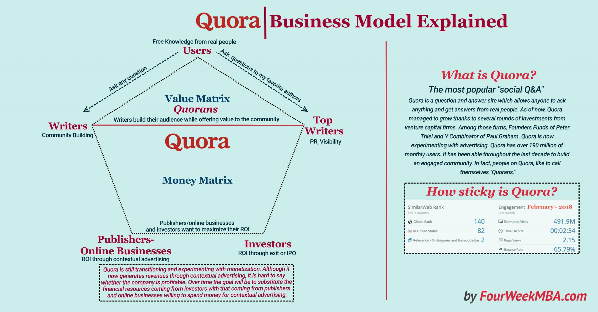Cash Advance For Merchants Quroa