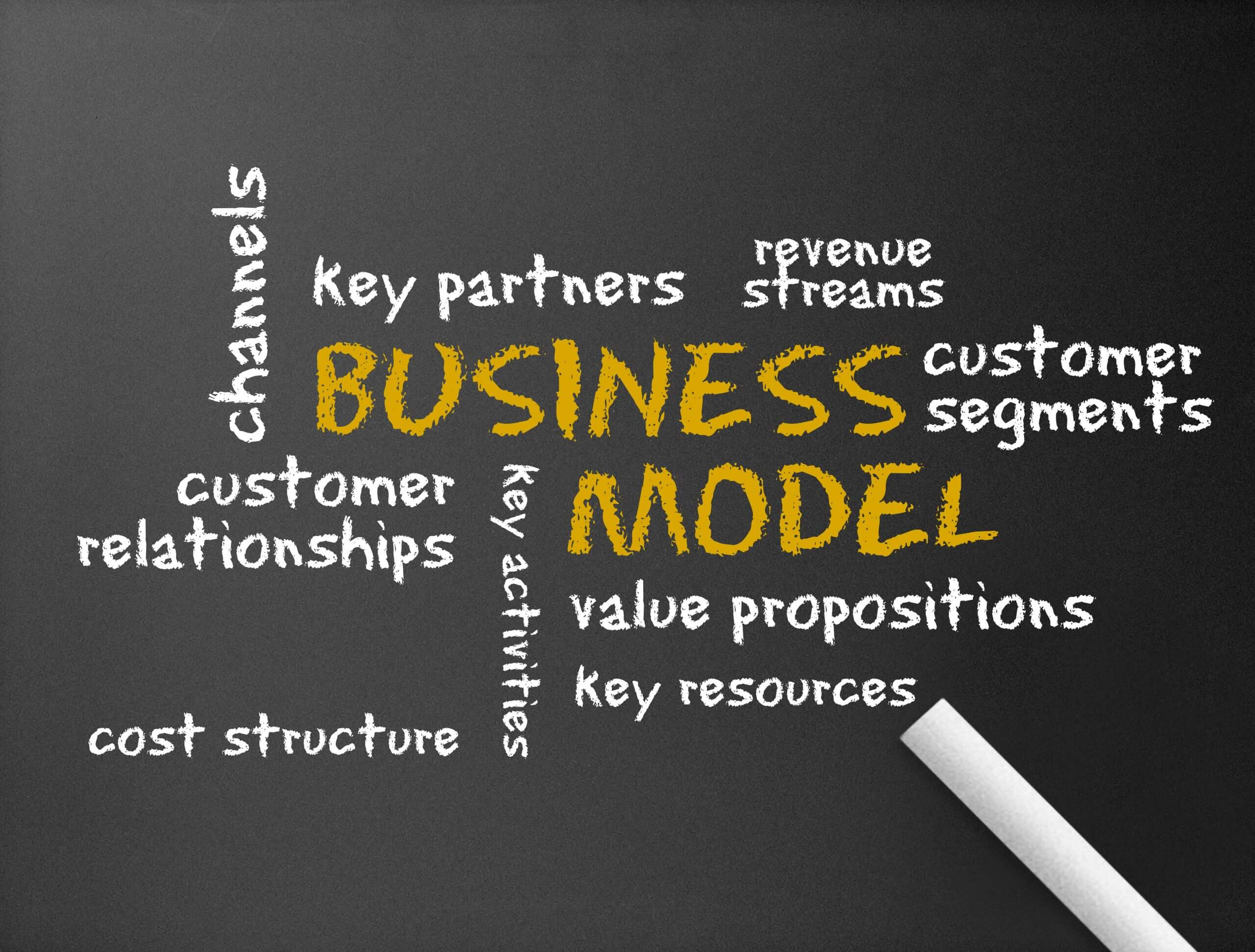 what-is-a-business-model
