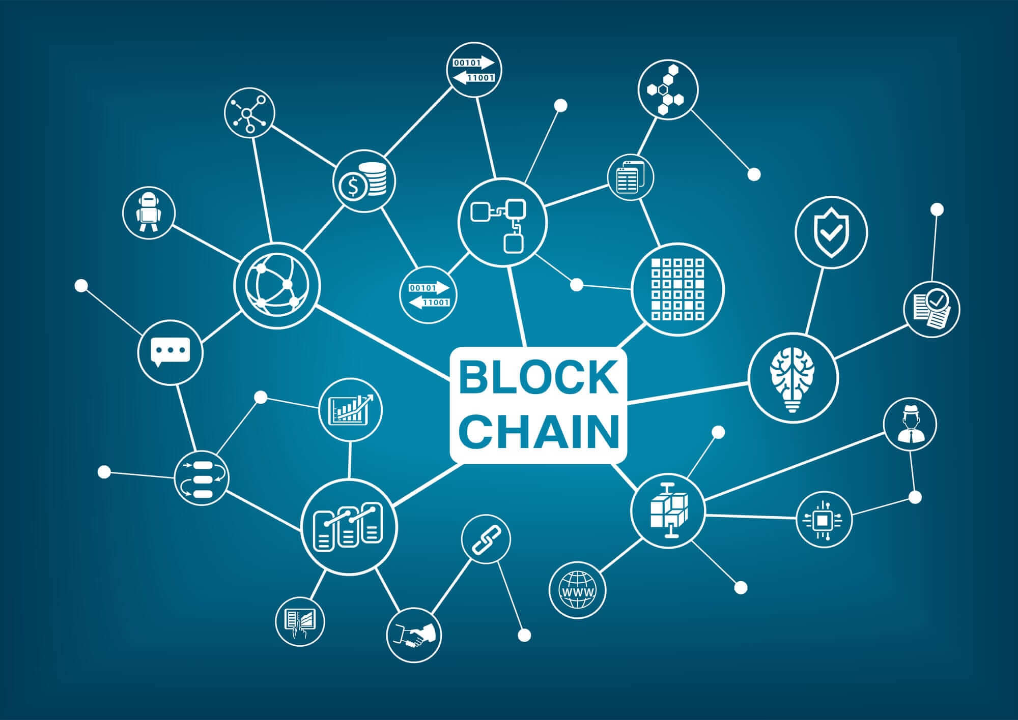 The Innovative Business Models Using Blockchain Technologies