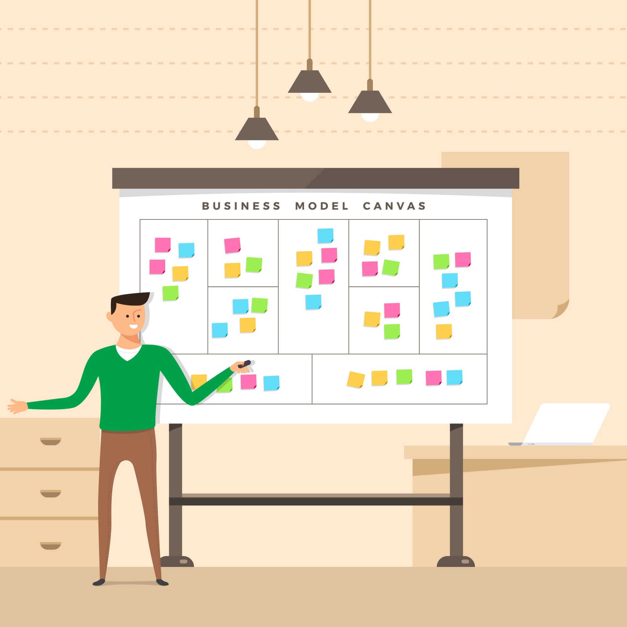 What Is a Business Model Canvas? Business Model Canvas Explained