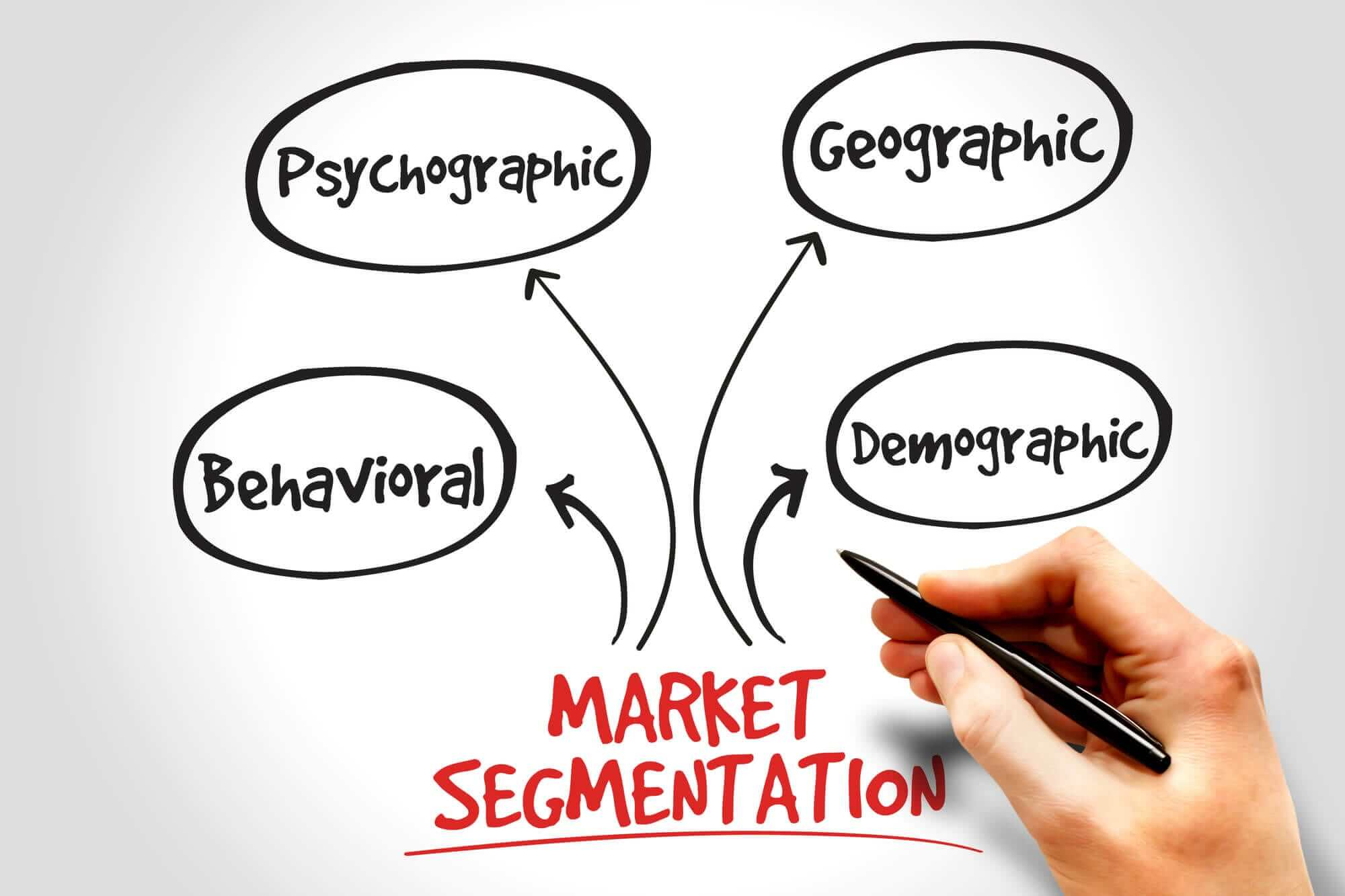 What Is Market Segmentation? The Ultimate Guide to Market Segmentation