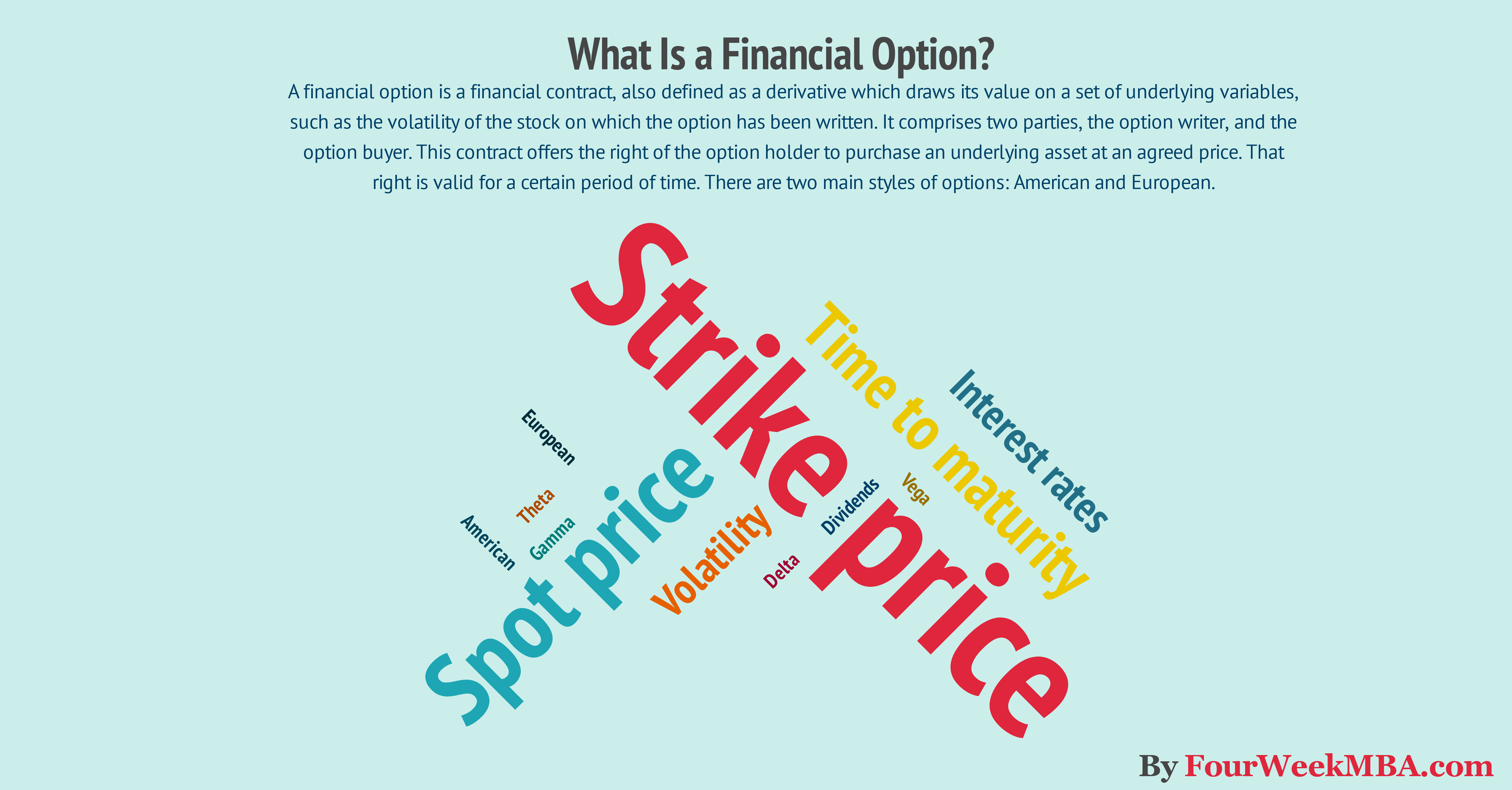 financial-options