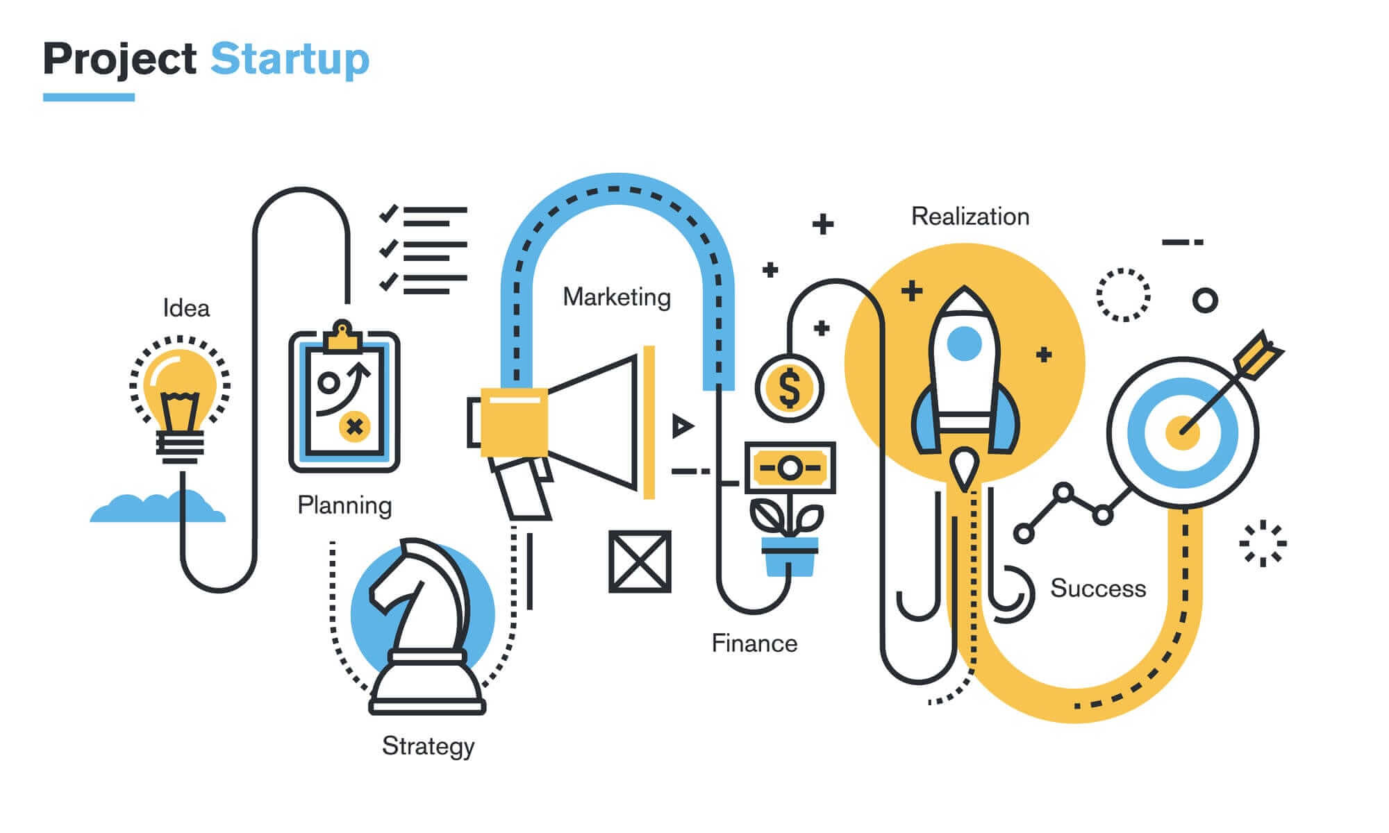 startup-success-factors
