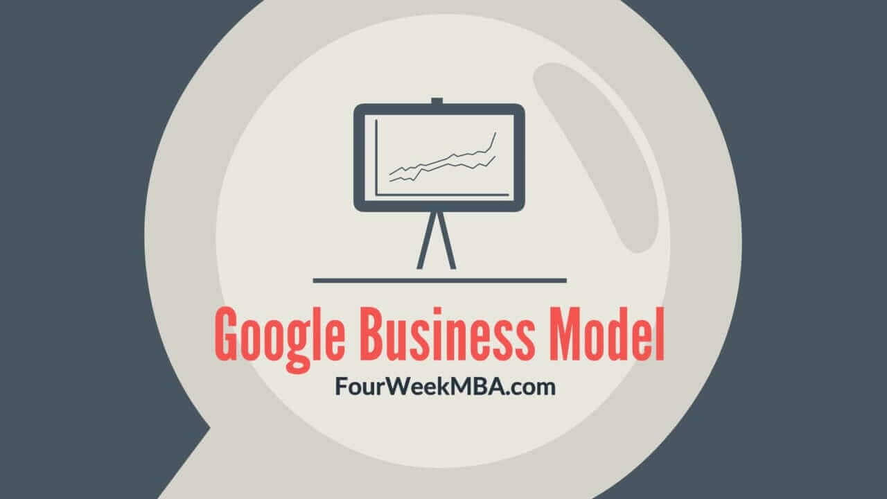 Google-Business-Model-Animated