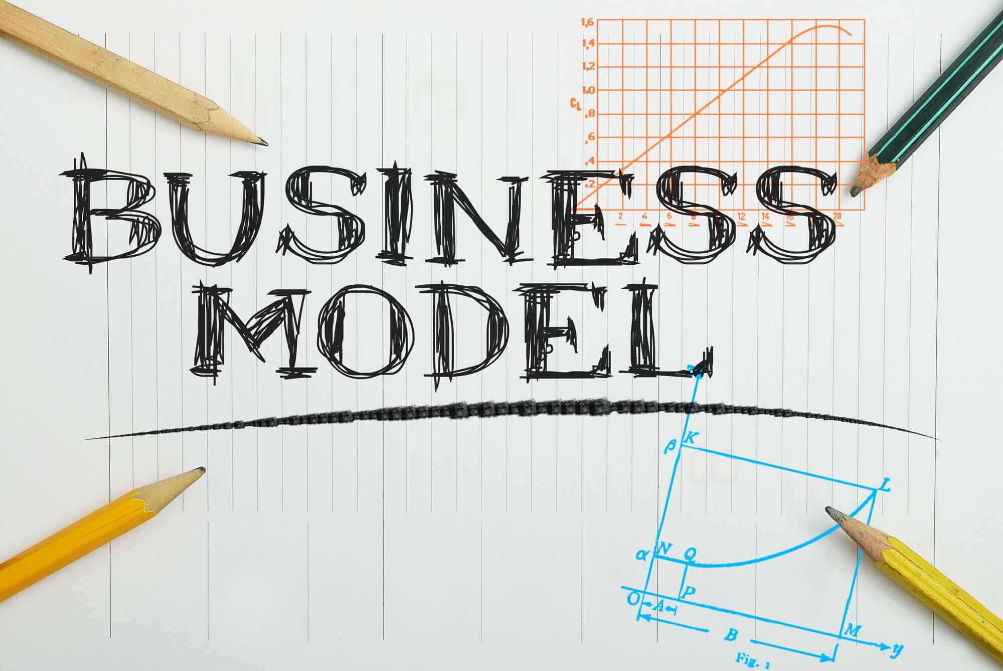 best-business-model