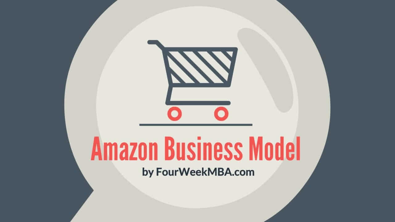 Amazon-business-model