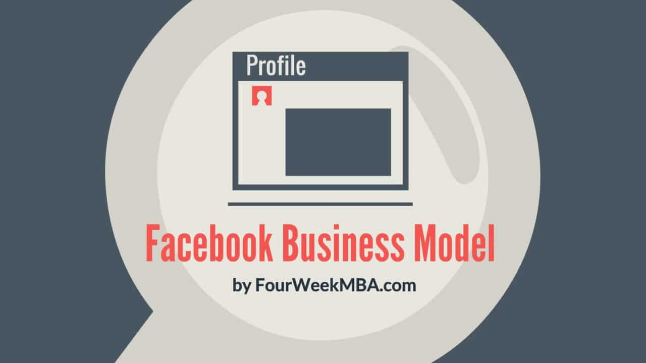 Facebook-Business-Model-Animated