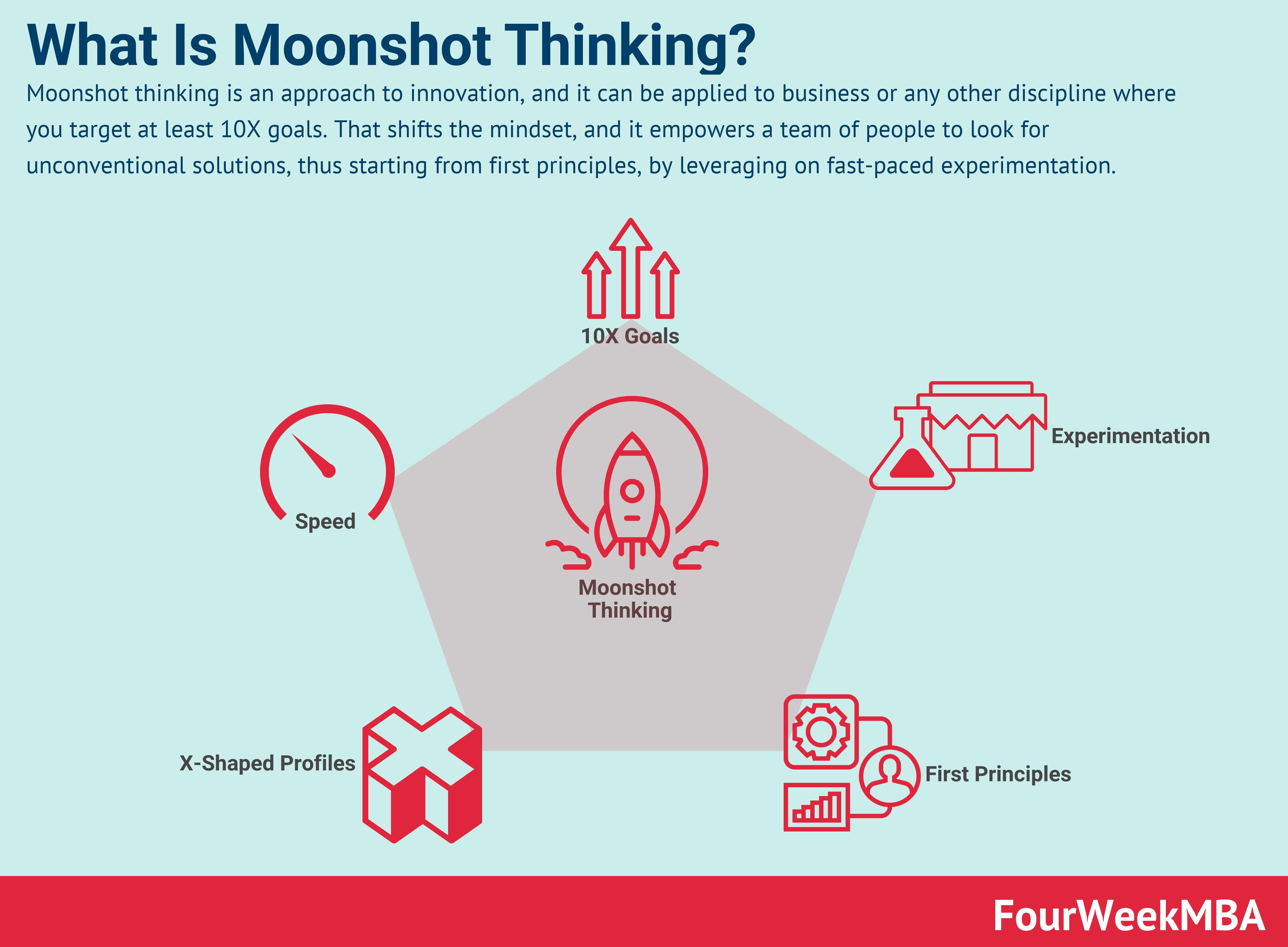 moonshot-thinking