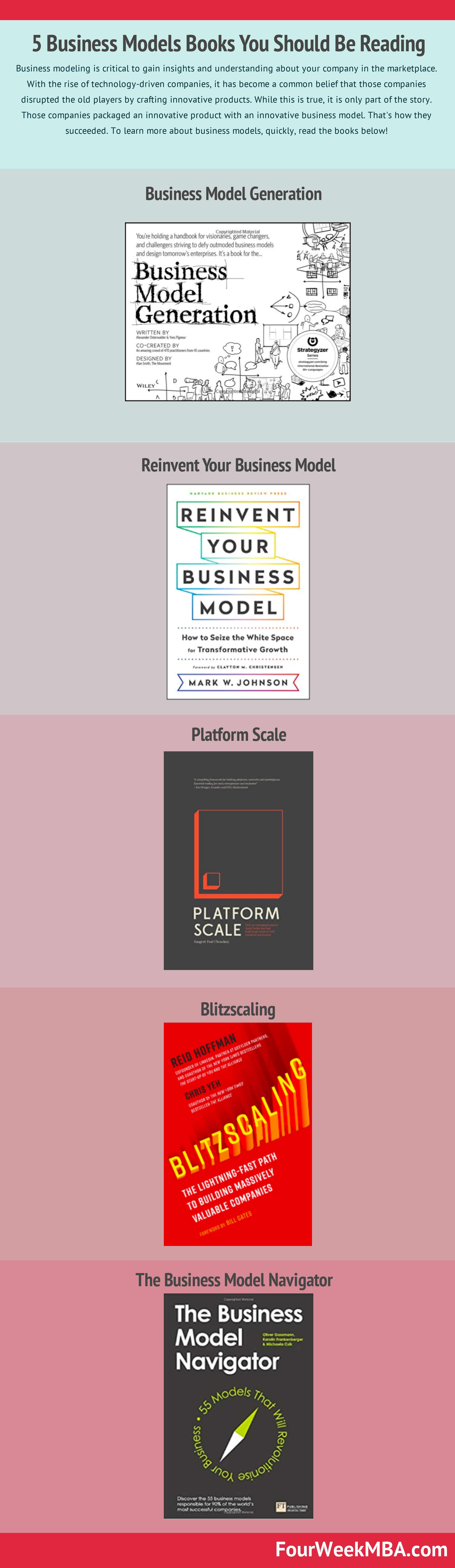 5-business-models-books-you-should-be-reading
