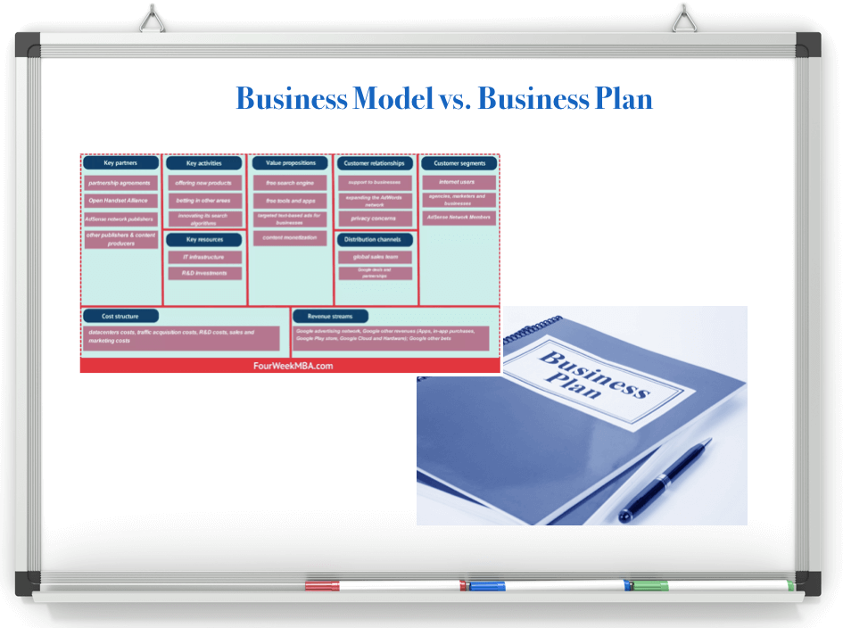 business-model-vs-business-plan