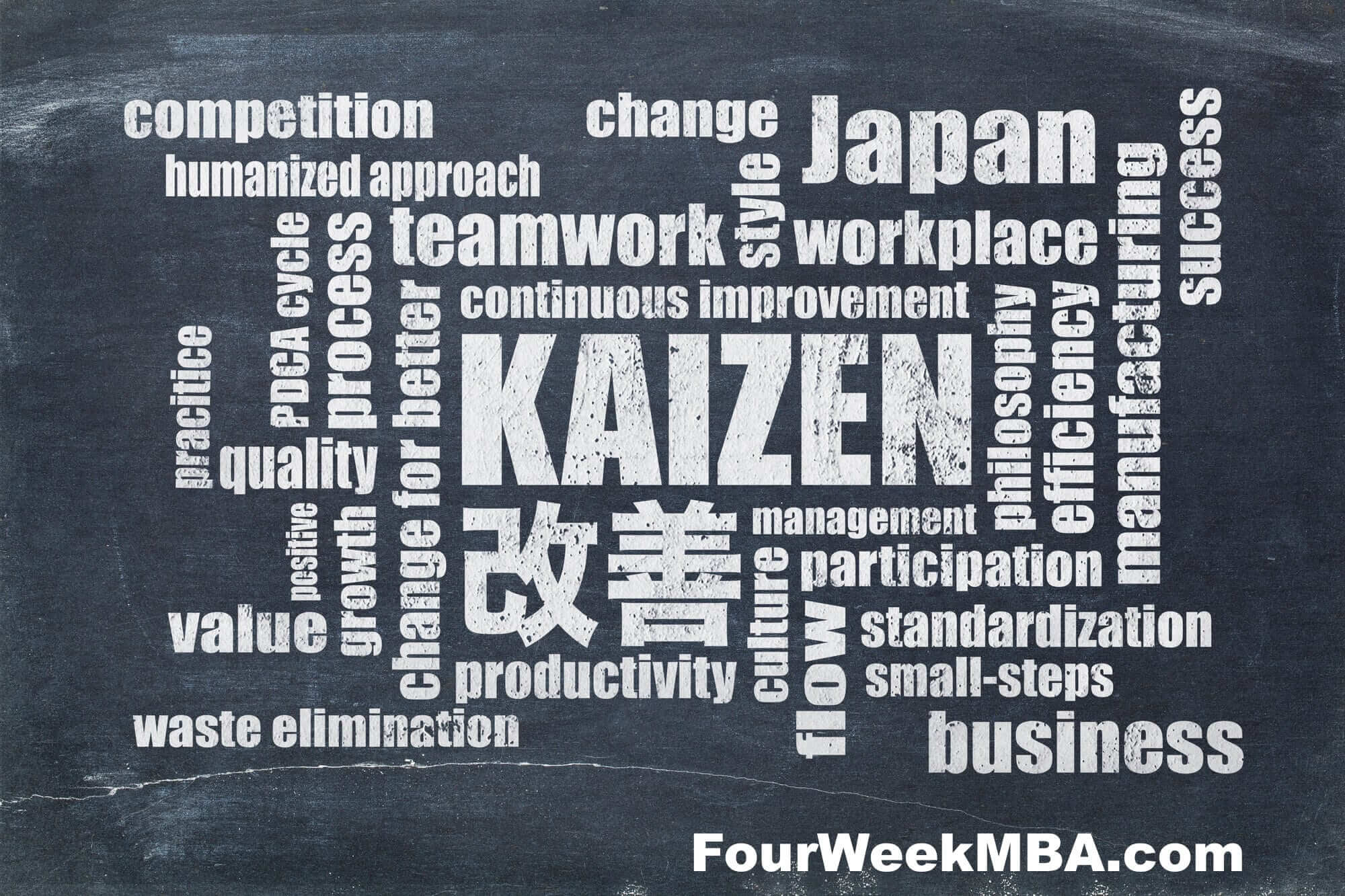 How to Use Kaizen to Grow Your Business