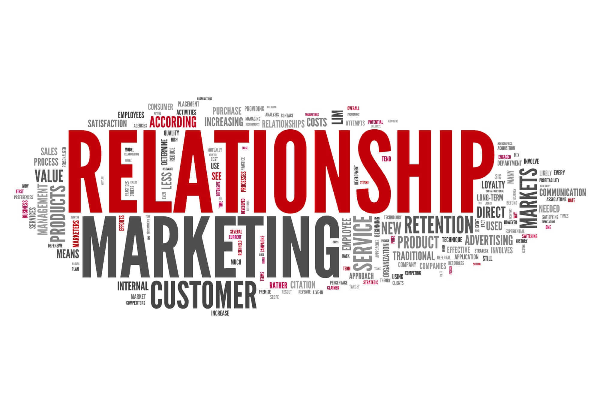 What Is Relationship Marketing And Why It Matters