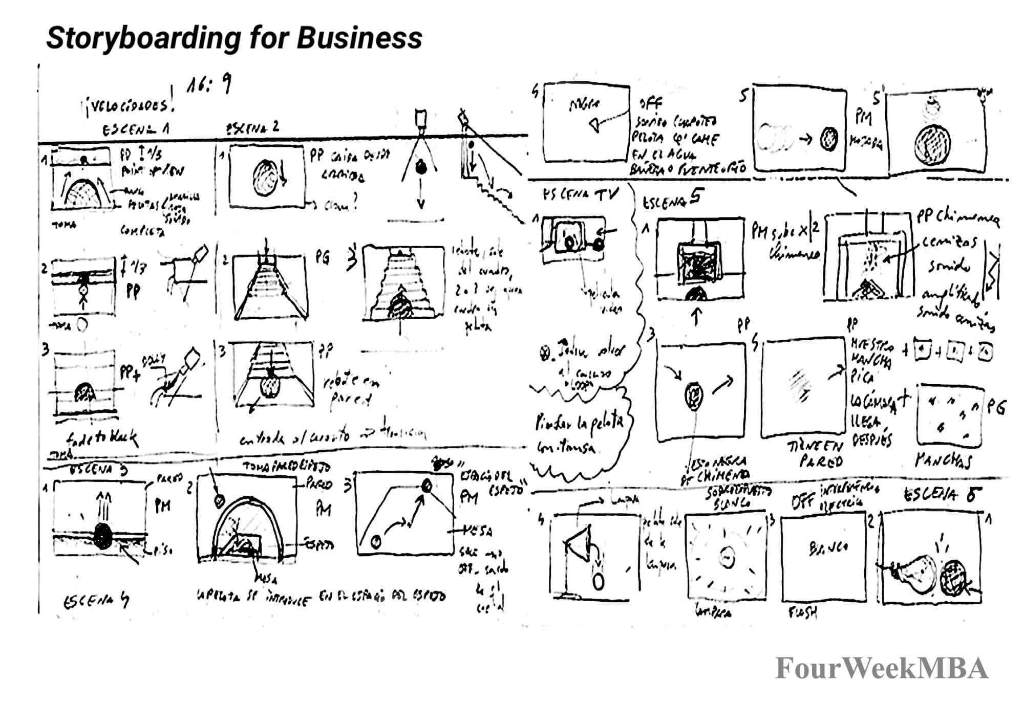 storyboarding-business