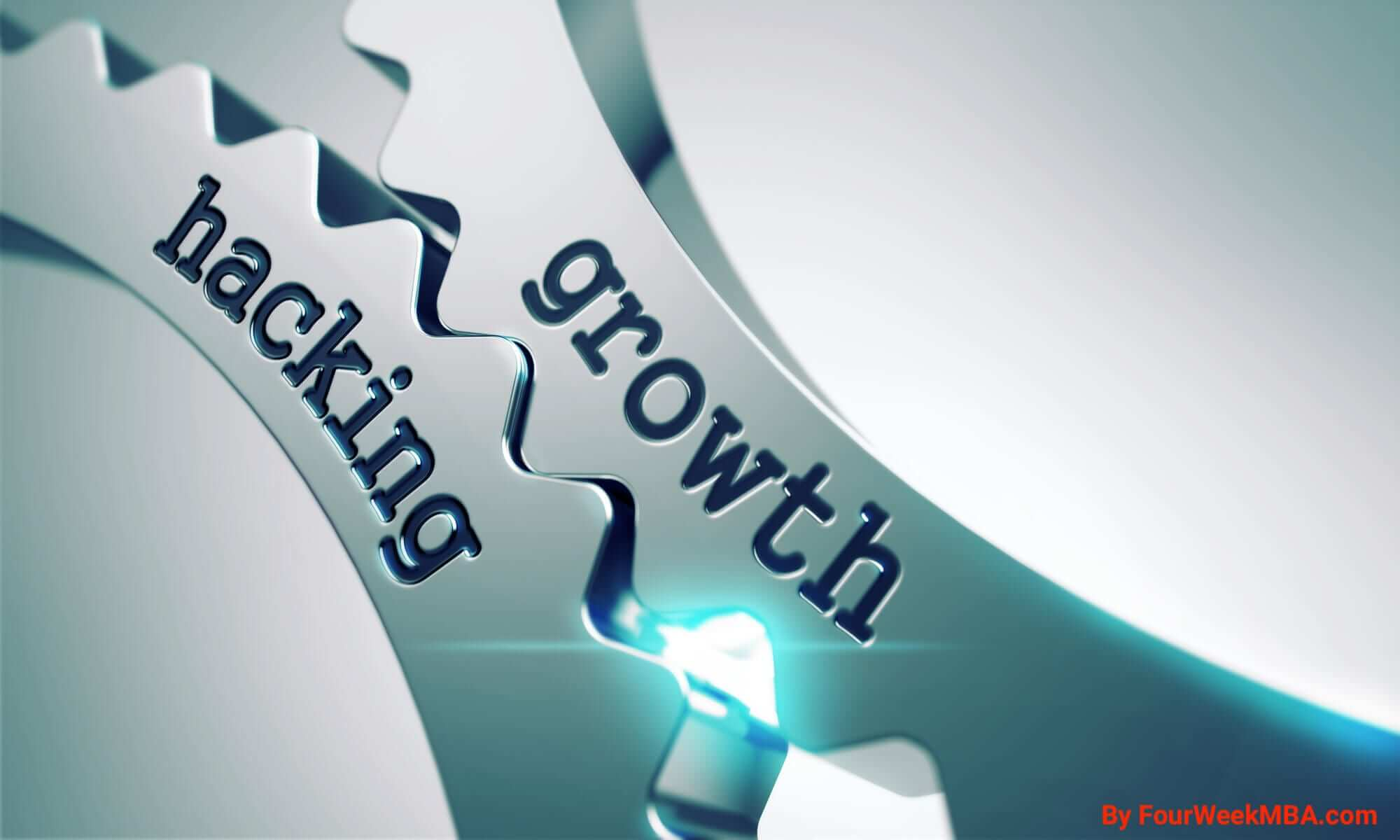 Growth Hacking Strategies That Guarantee Success In 2019