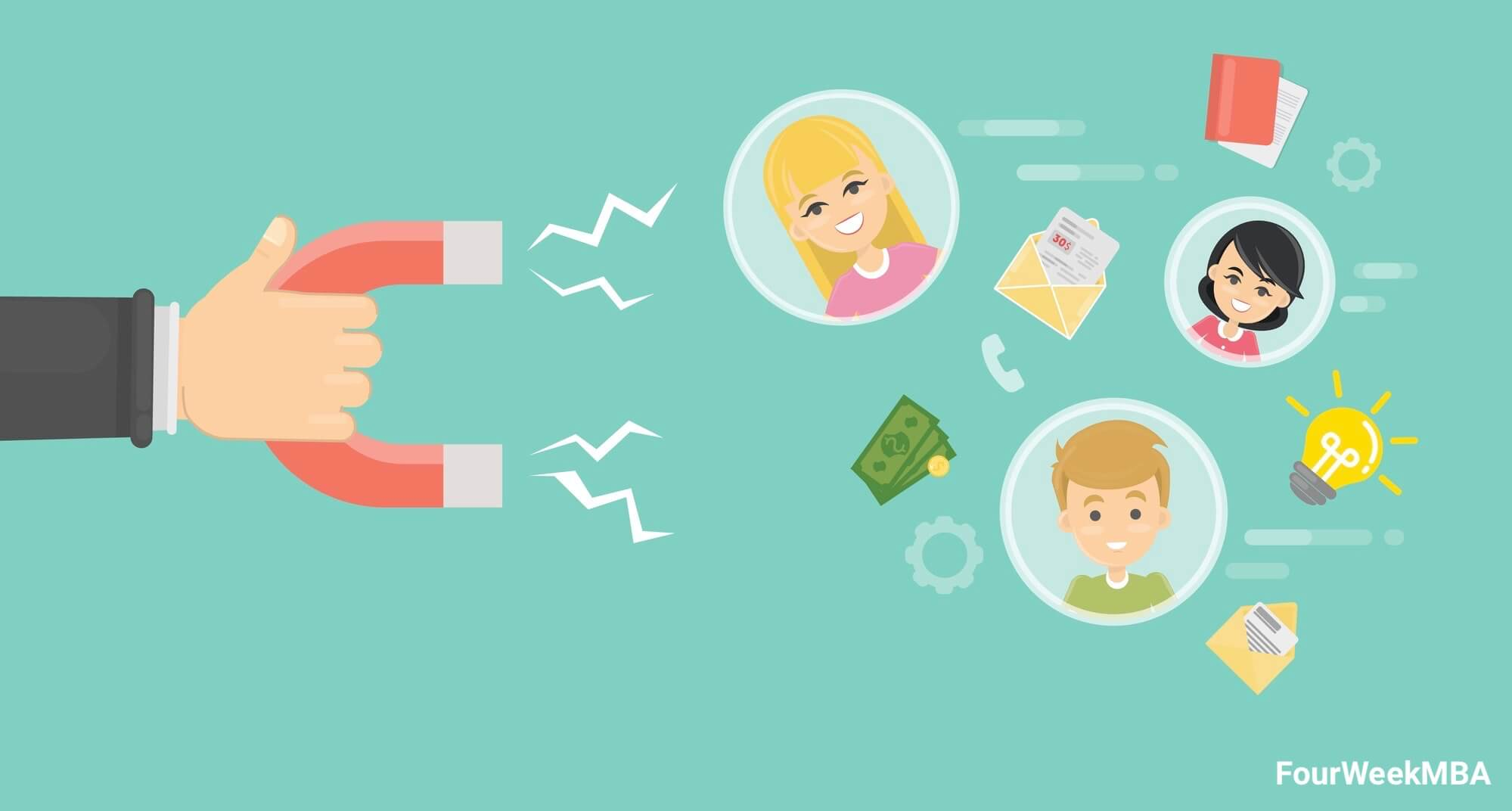 10 Lead Generation Strategies to Grow Your Customer Base