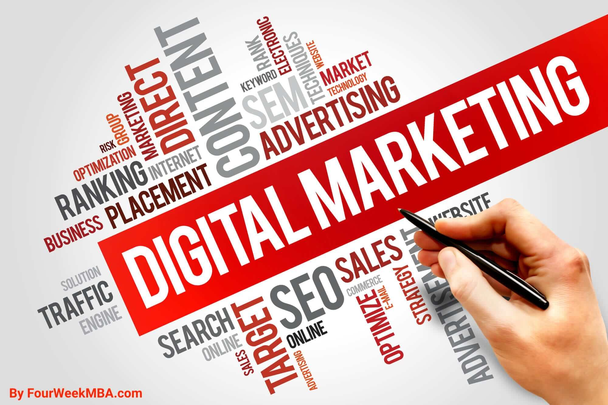 why-every-business-needs-a-digital-marketing-strategy