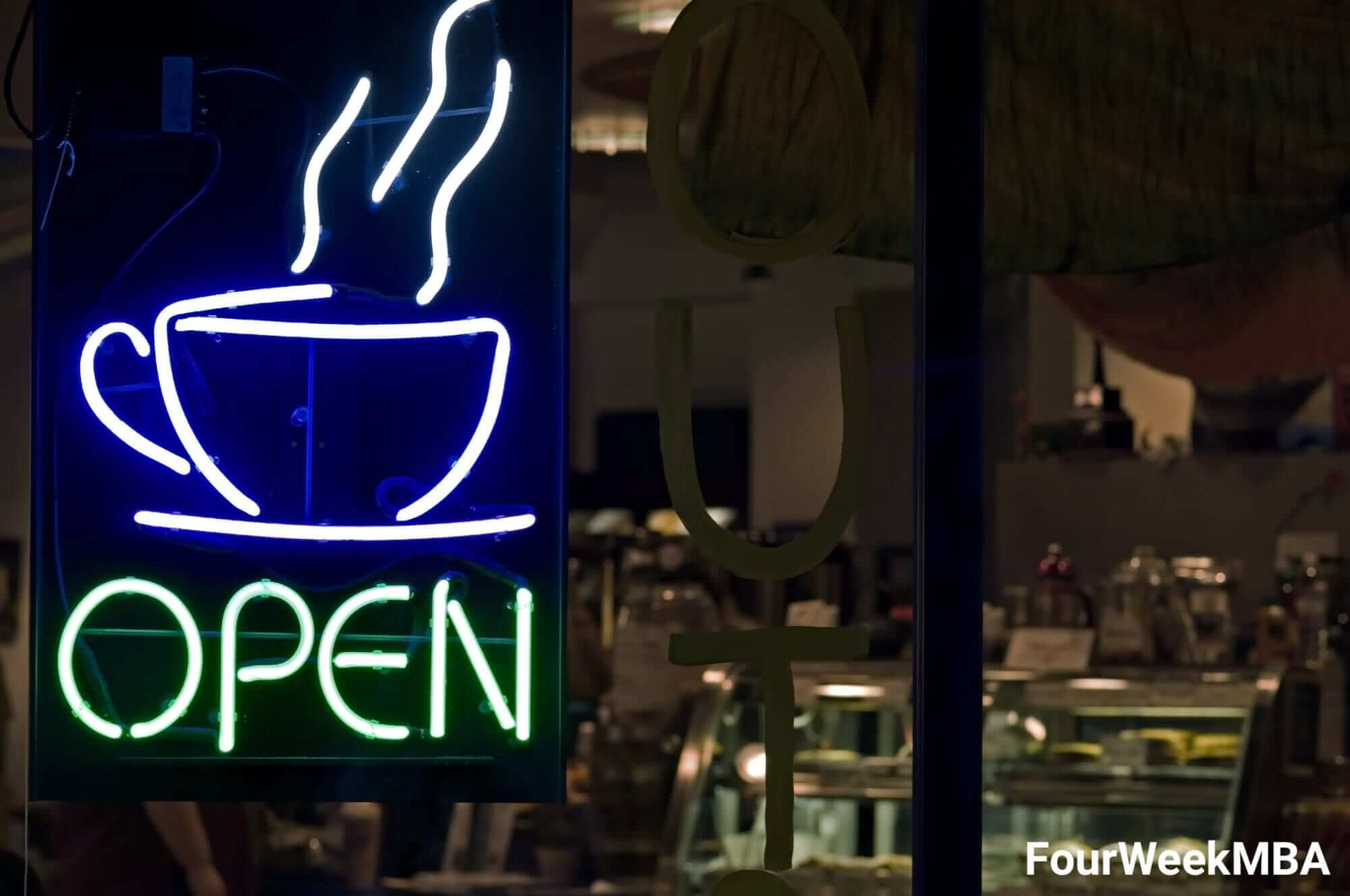 How To Increase Sales For Your Local Business [Coffee Shop Case Study]