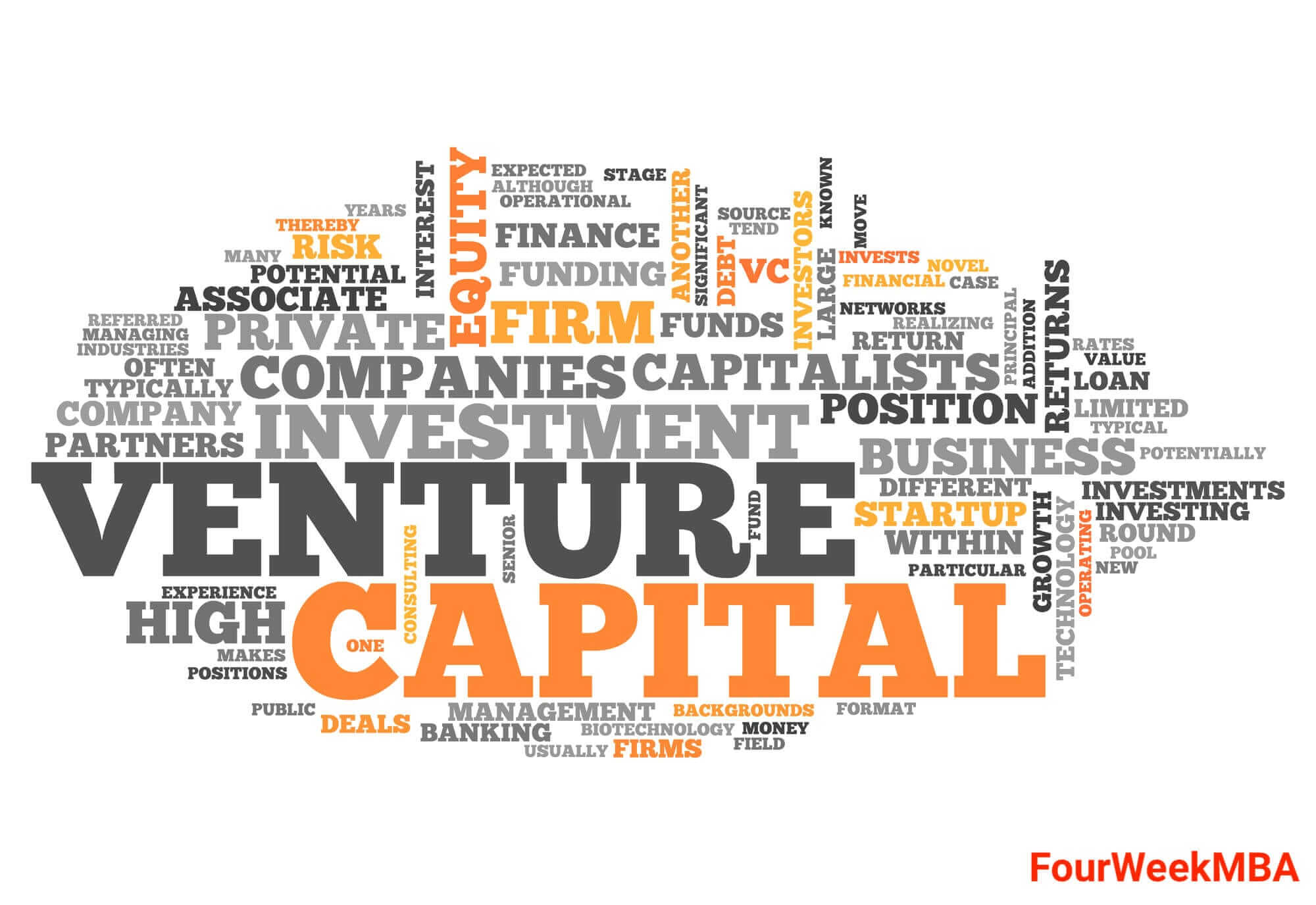 What Is Venture Capital? Venture Capital Advantages And Disadvantages