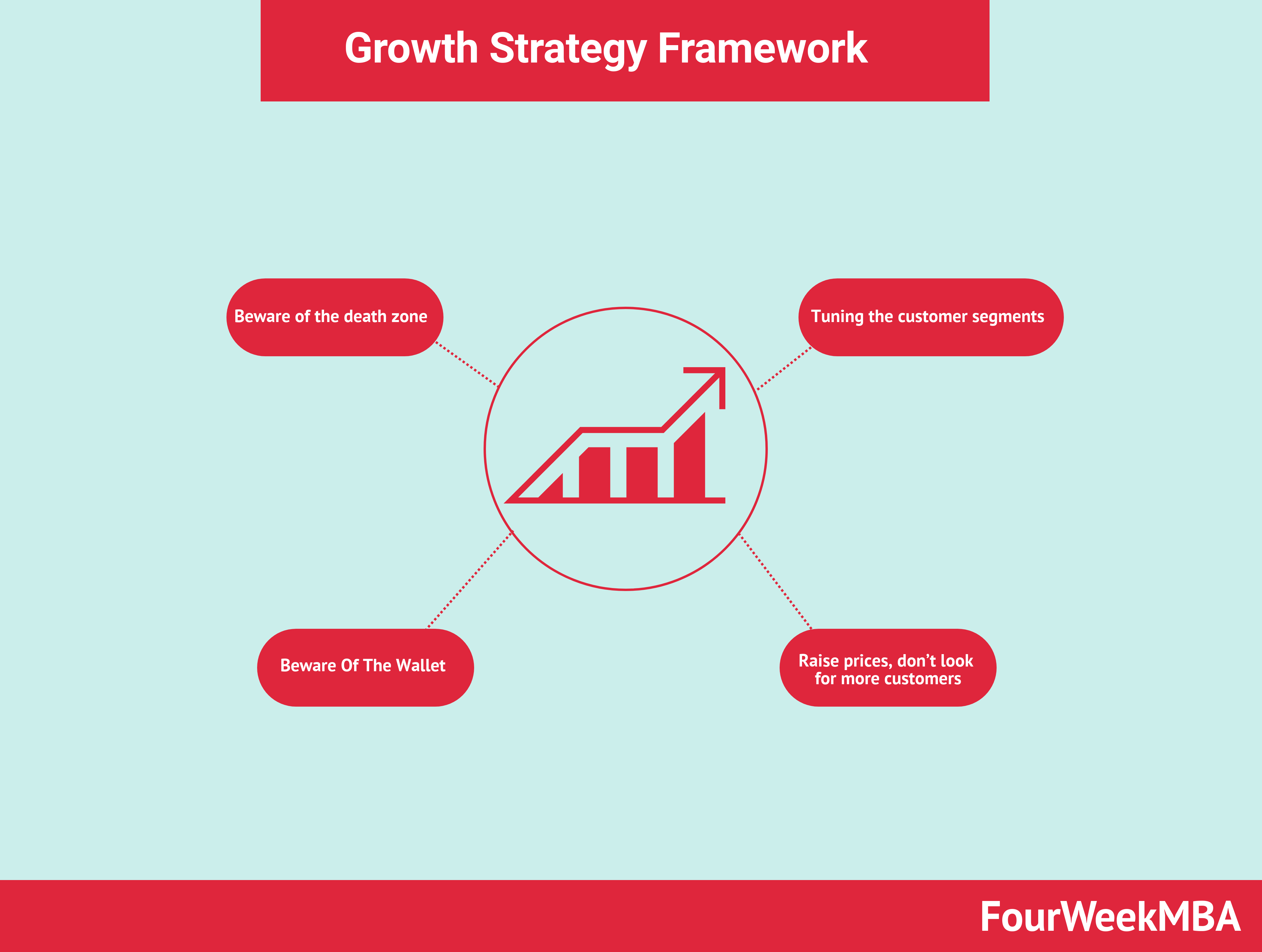 growth-strategy-framework/