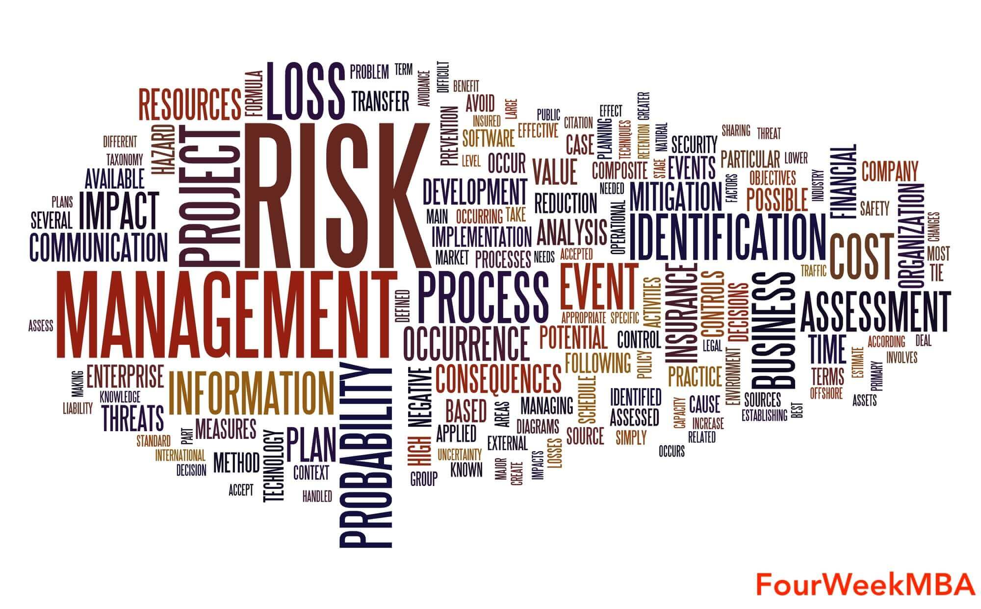 risk-management-for-small-business