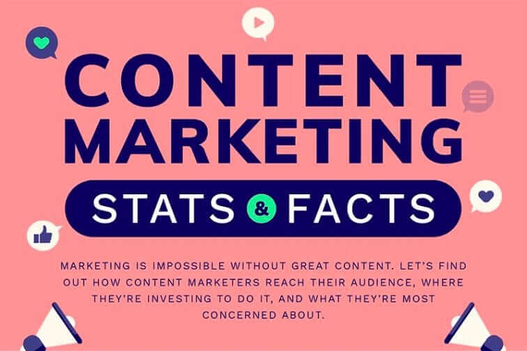 content-marketing-stats-and-facts