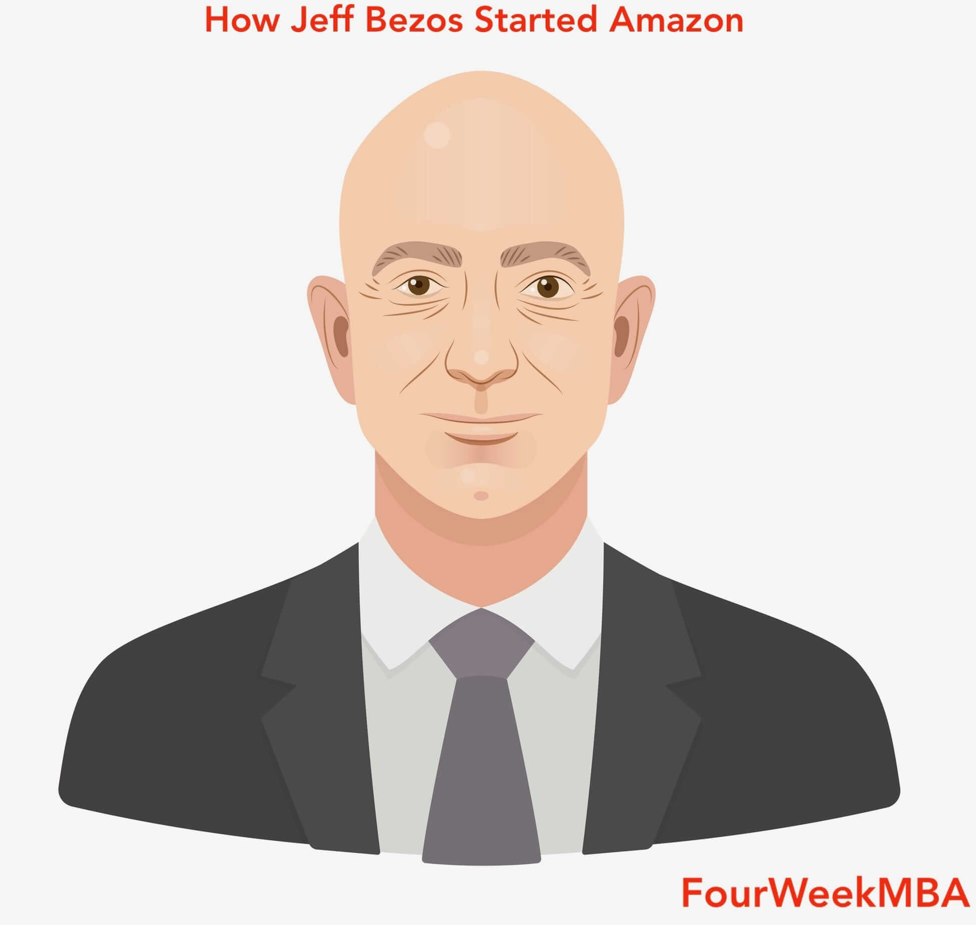 how-jeff-bezos-started-amazon