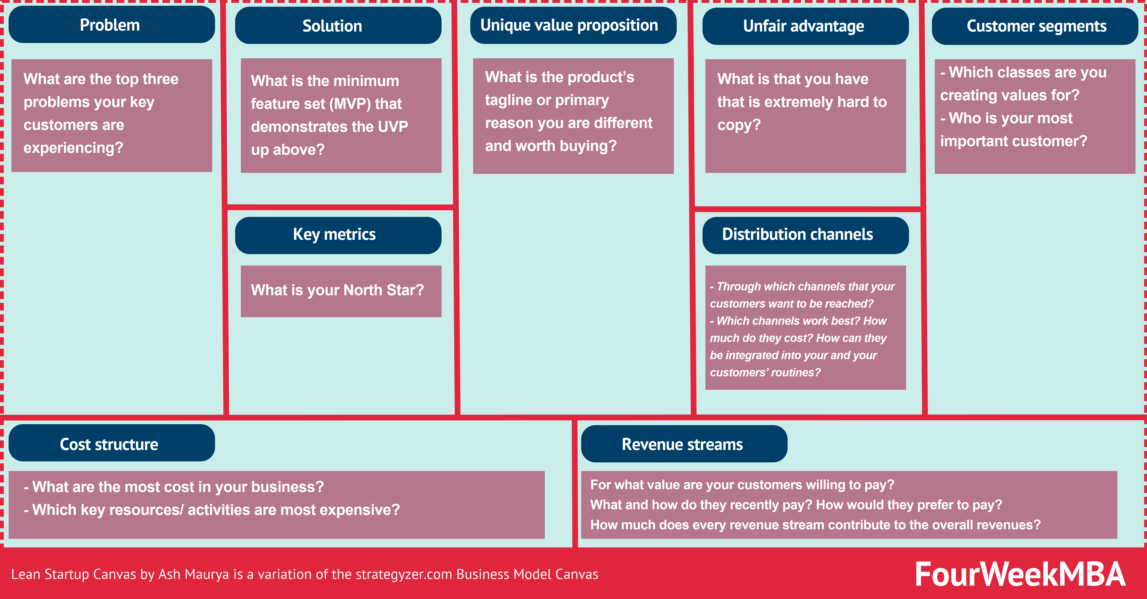 lean-startup-canvas