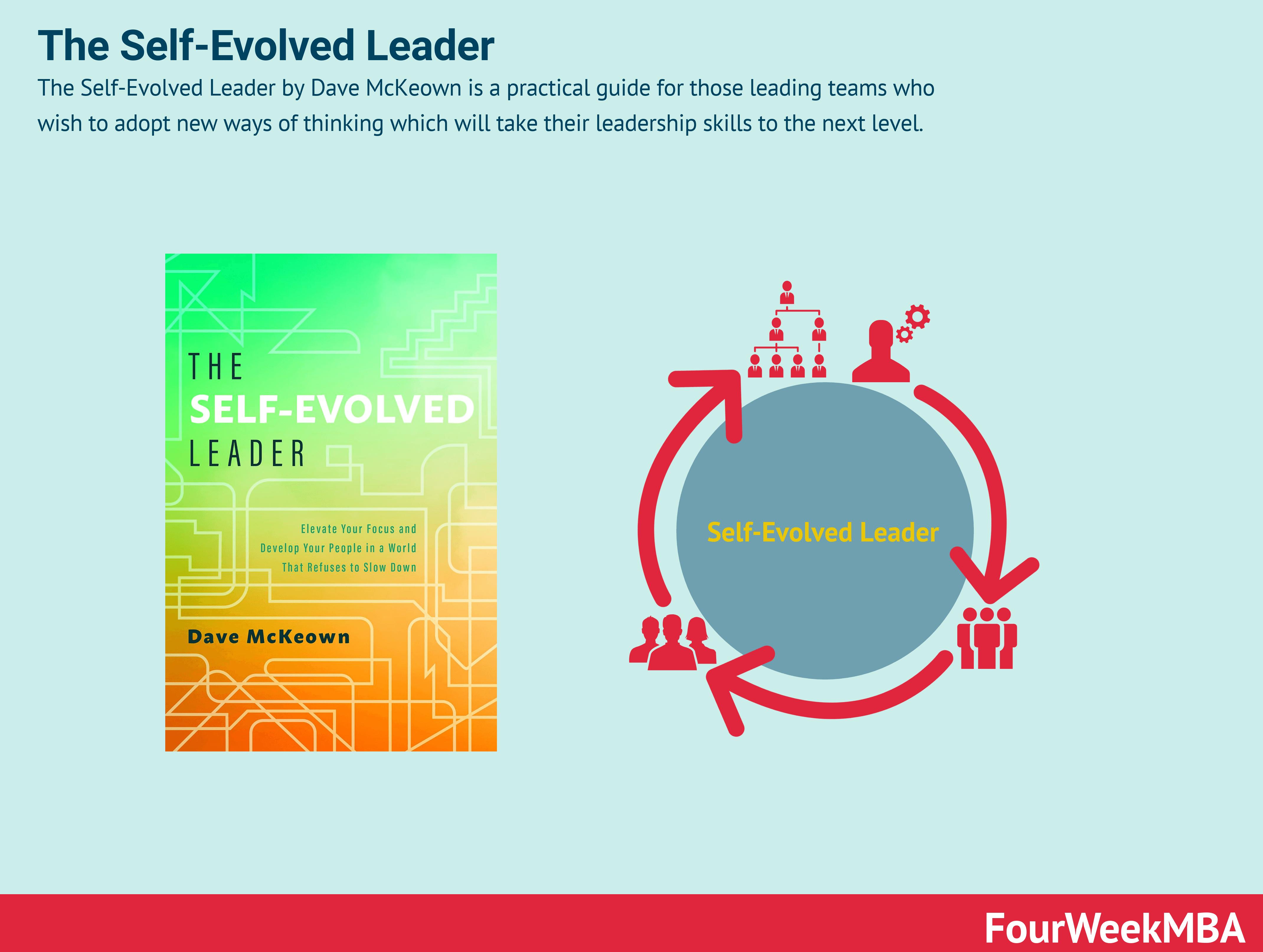 the-self-evolved-leader