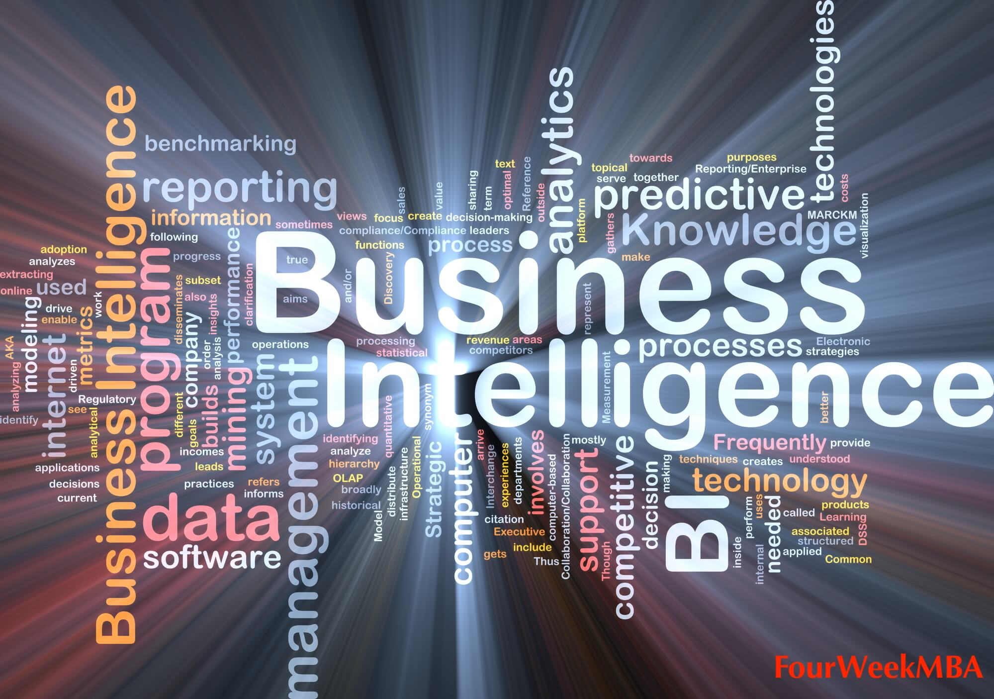 business-intelligence-tool