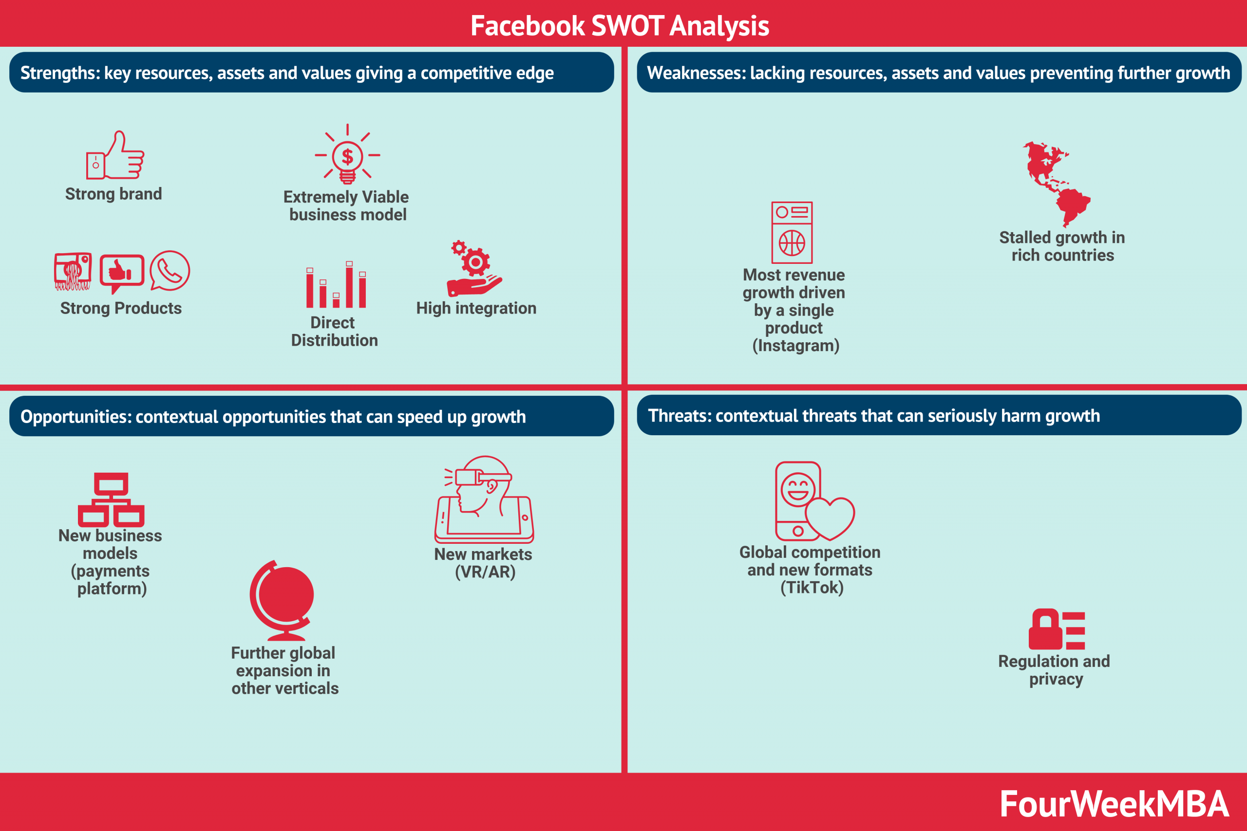 facebook-swot-analysis