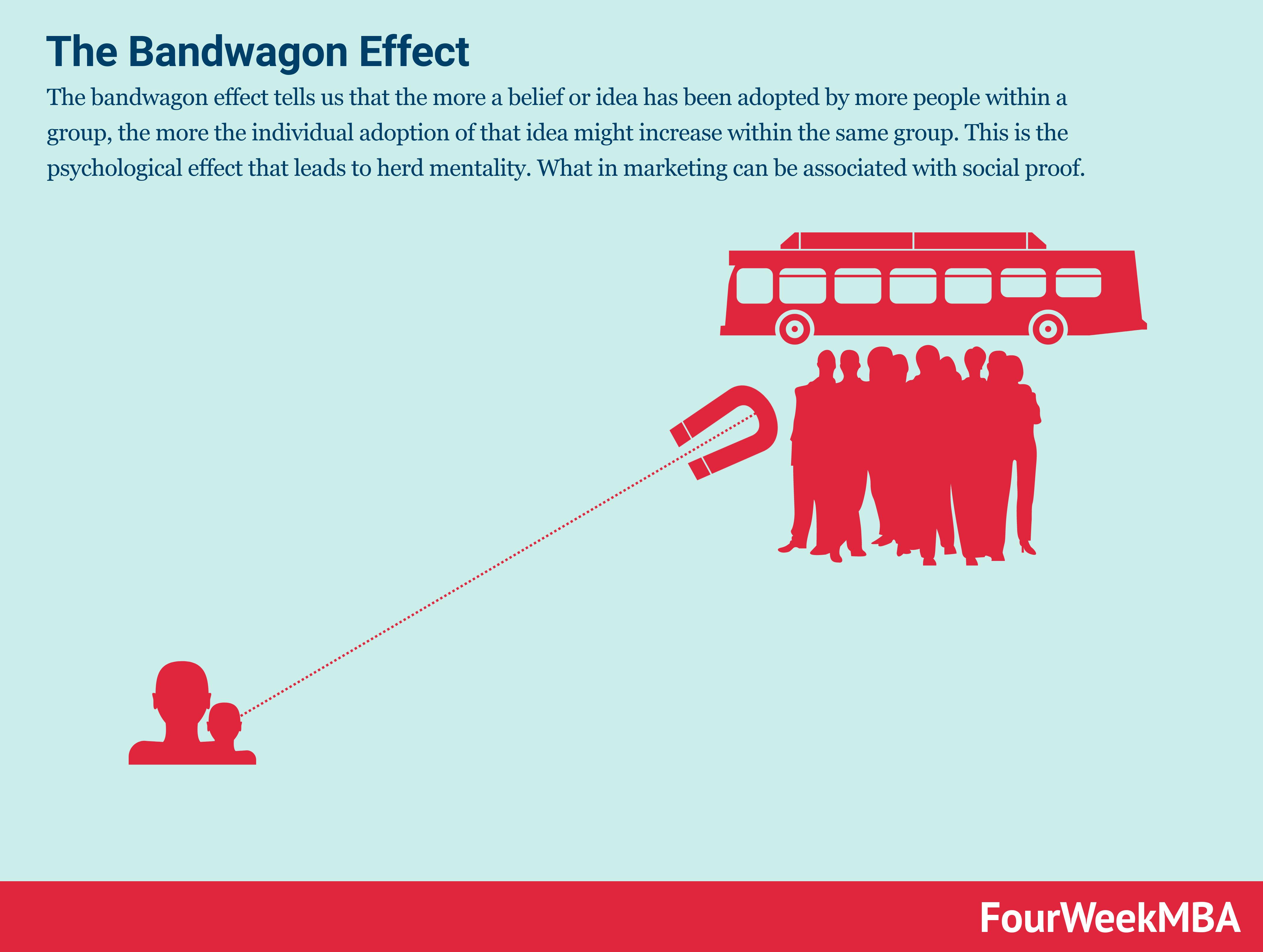 bandwagon-effect