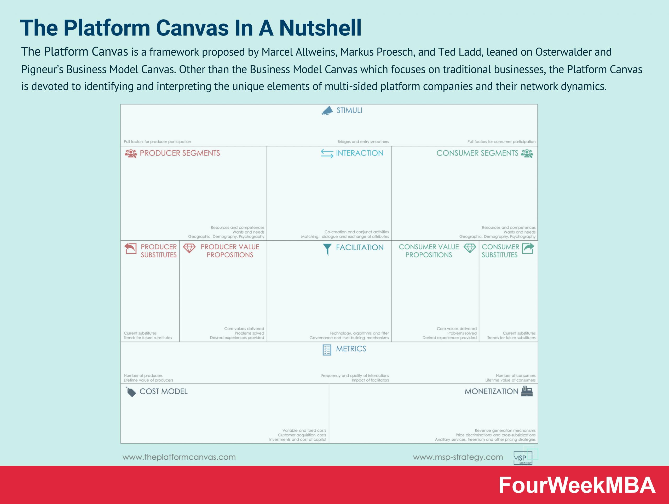 platform-canvas