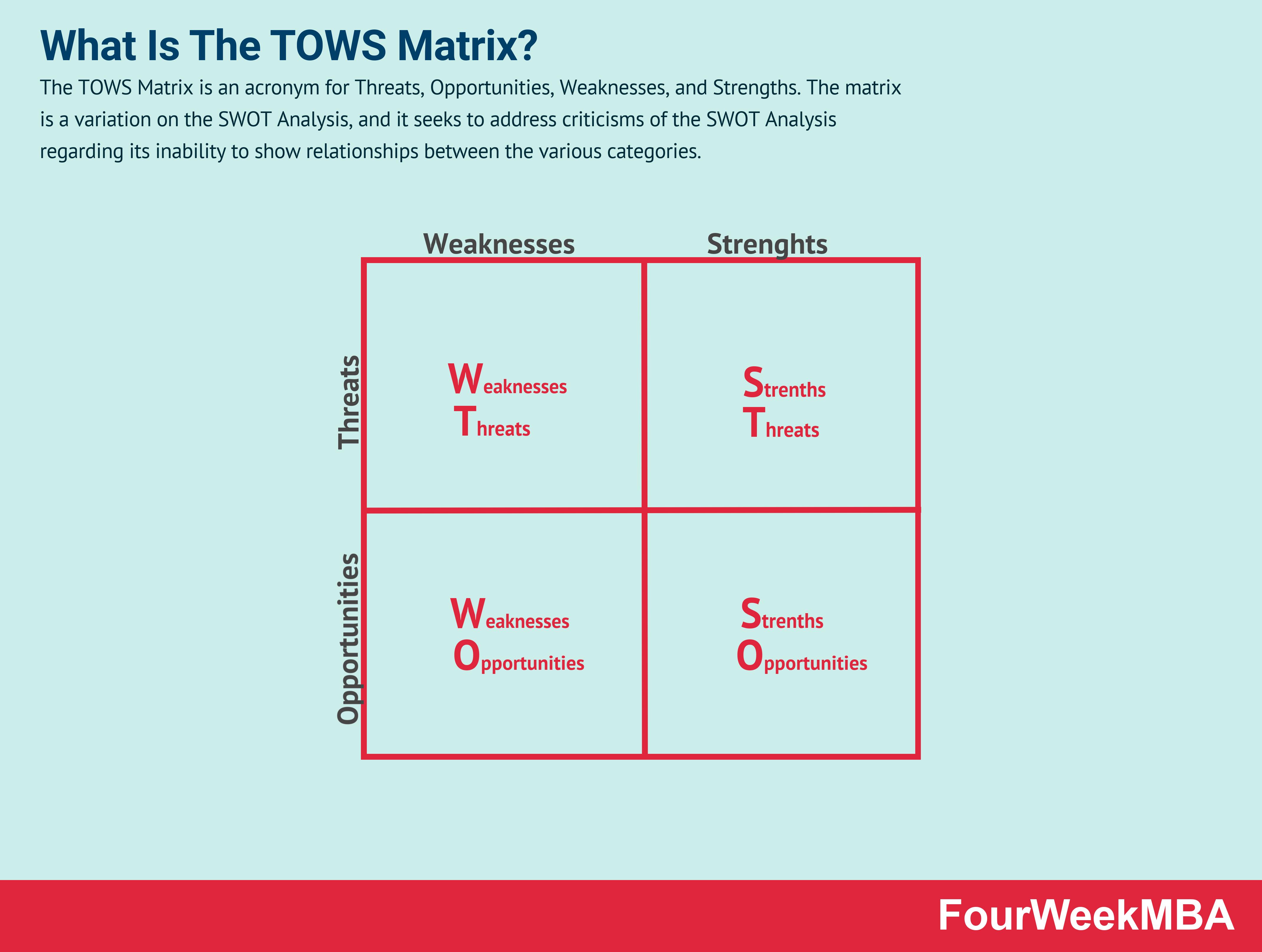tows-matrix