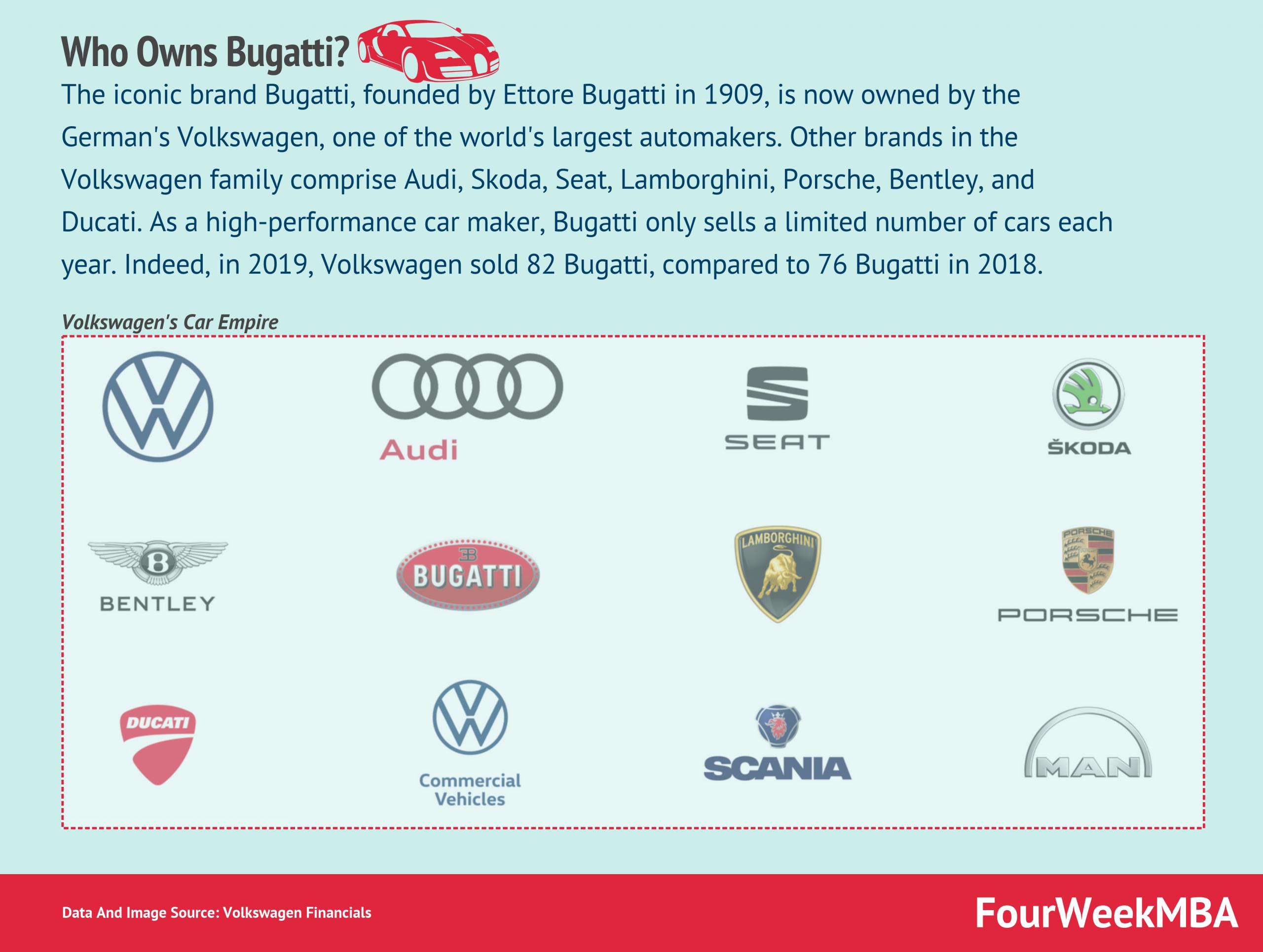 who-owns-bugatti