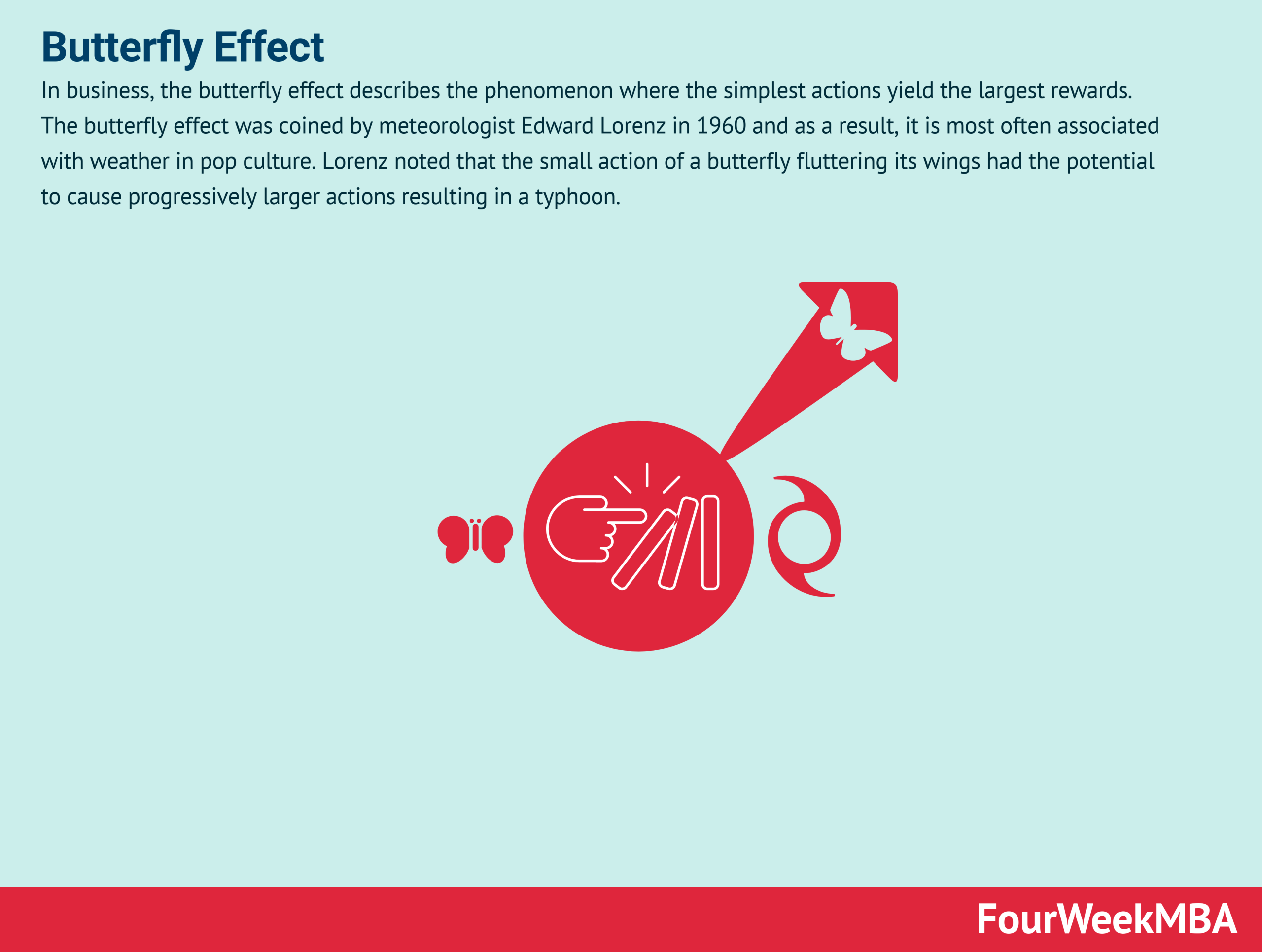 Butterfly Effect And Why It Matters In Business