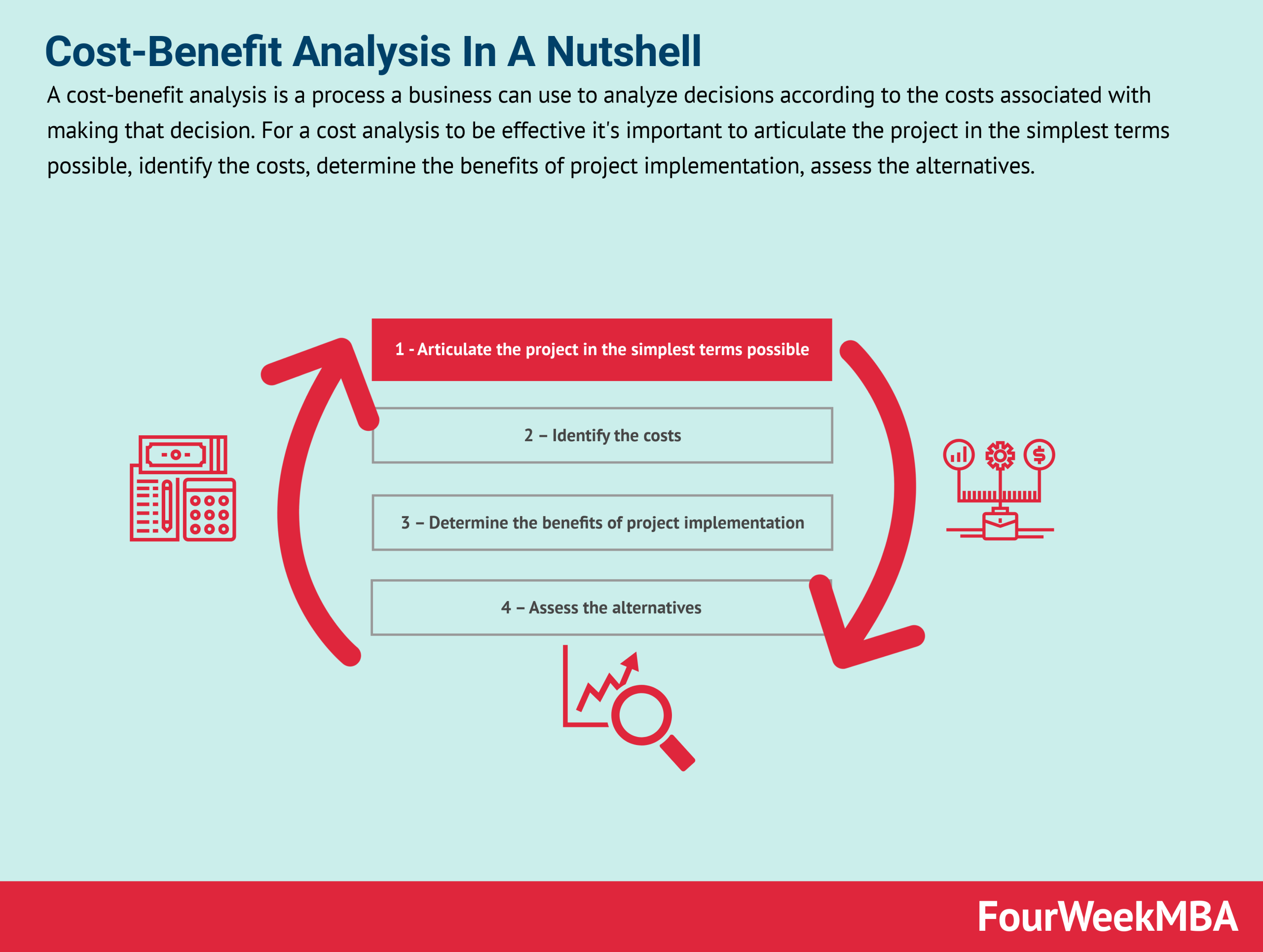 cost-benefit-analysis