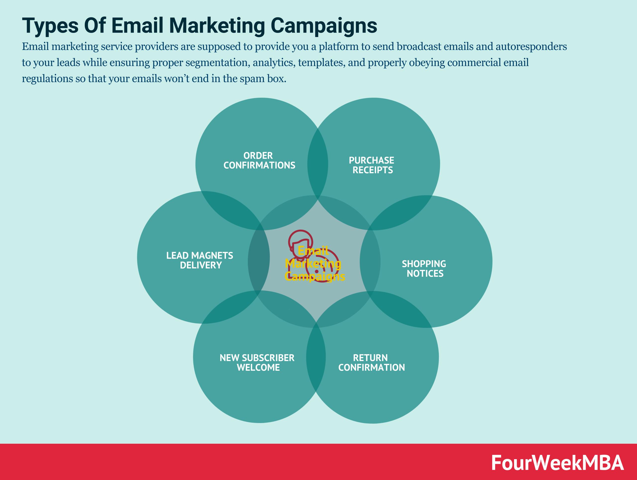 email-marketing-metrics (1)
