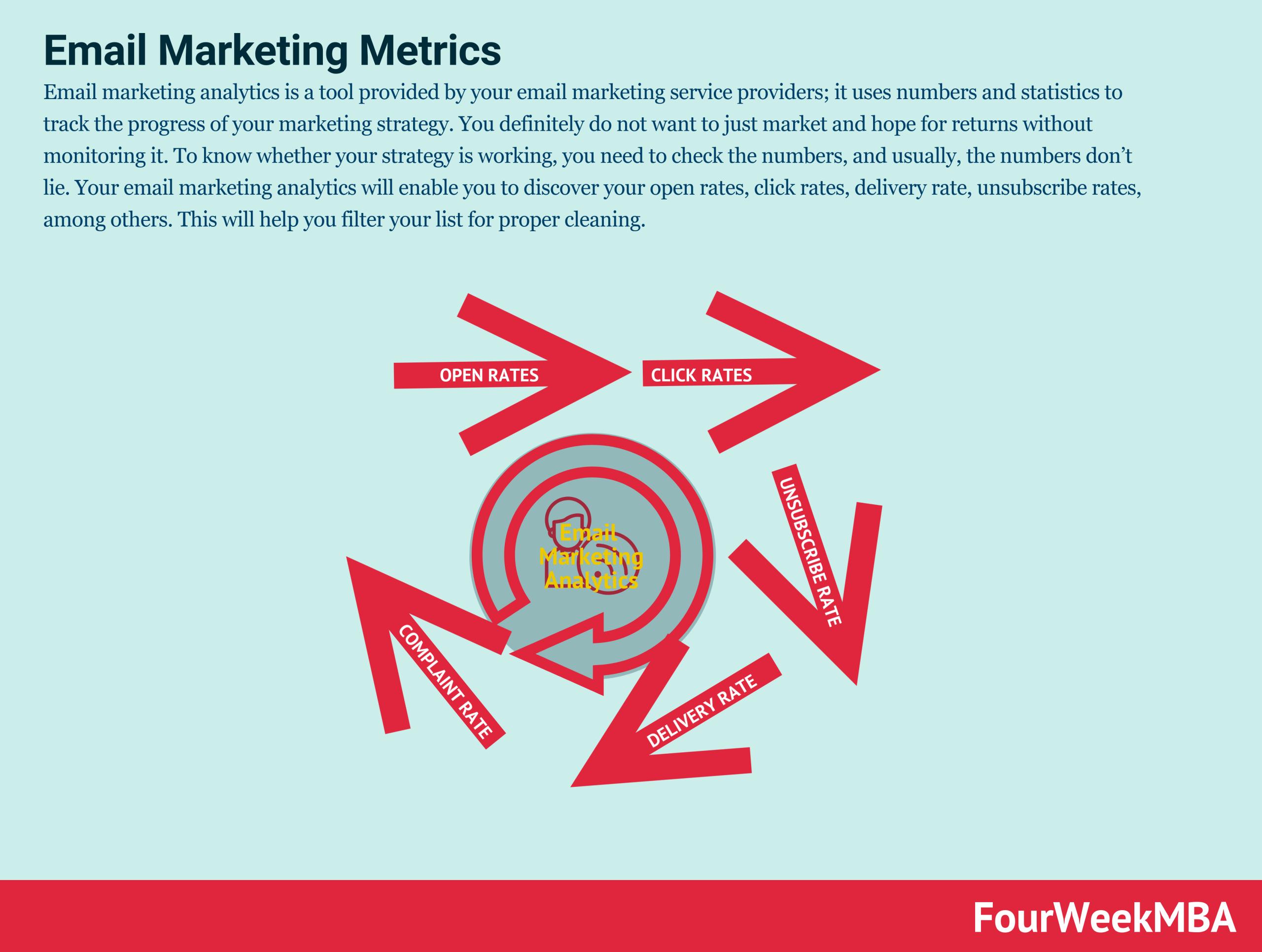 email-marketing-metrics