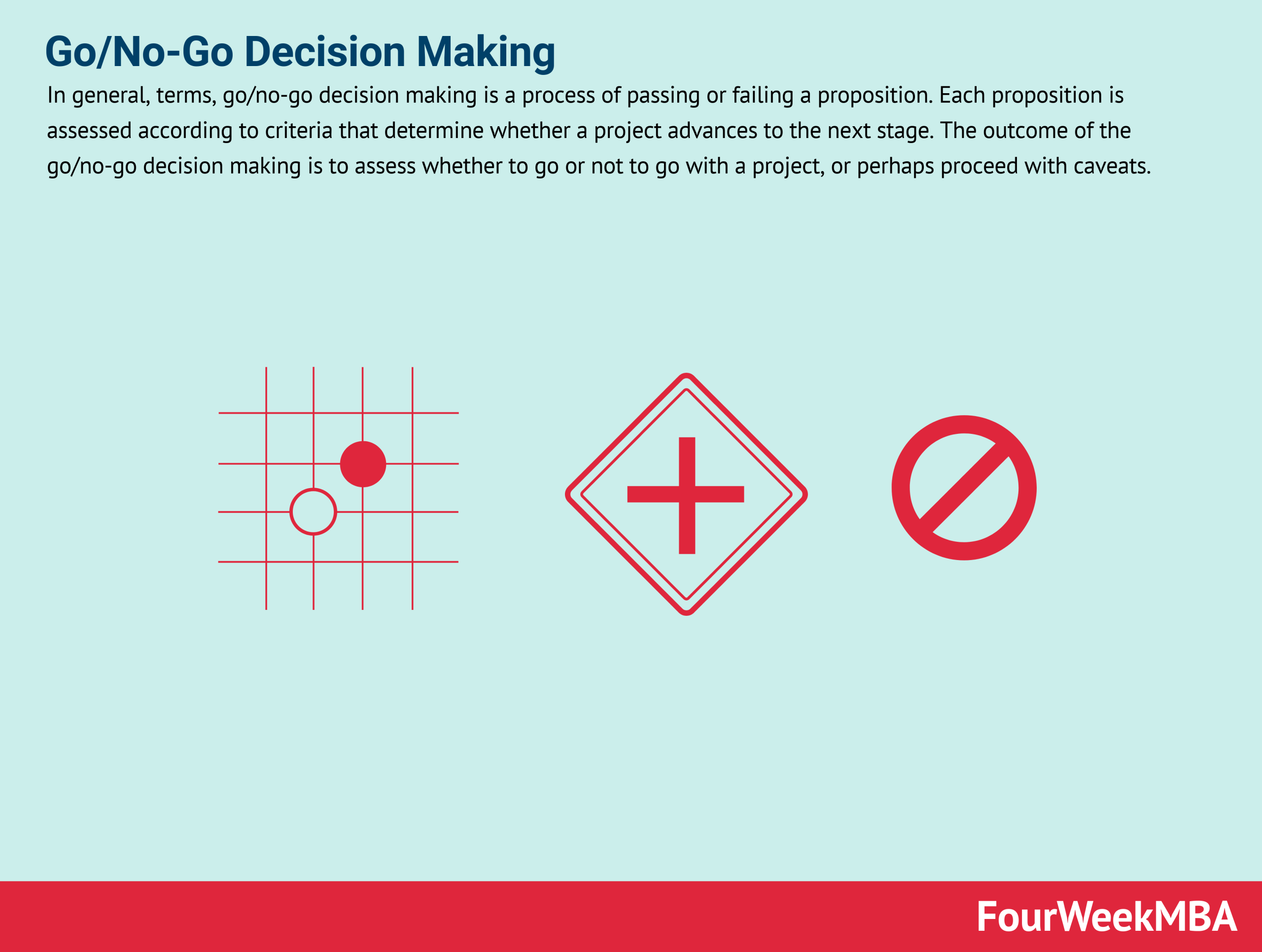 Go/No-Go Decision Making And How To Use It In Business