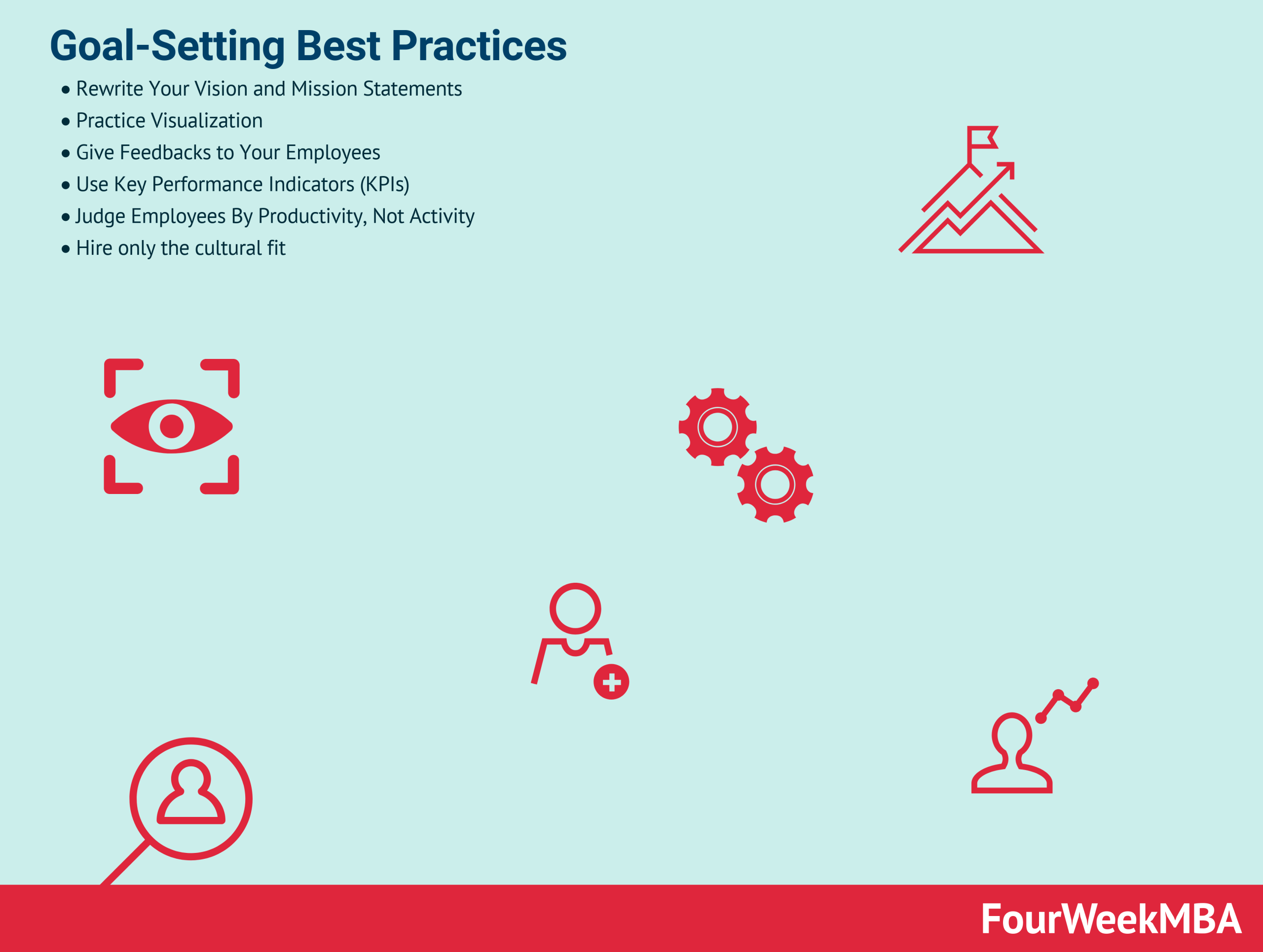 goal-setting-best-practices