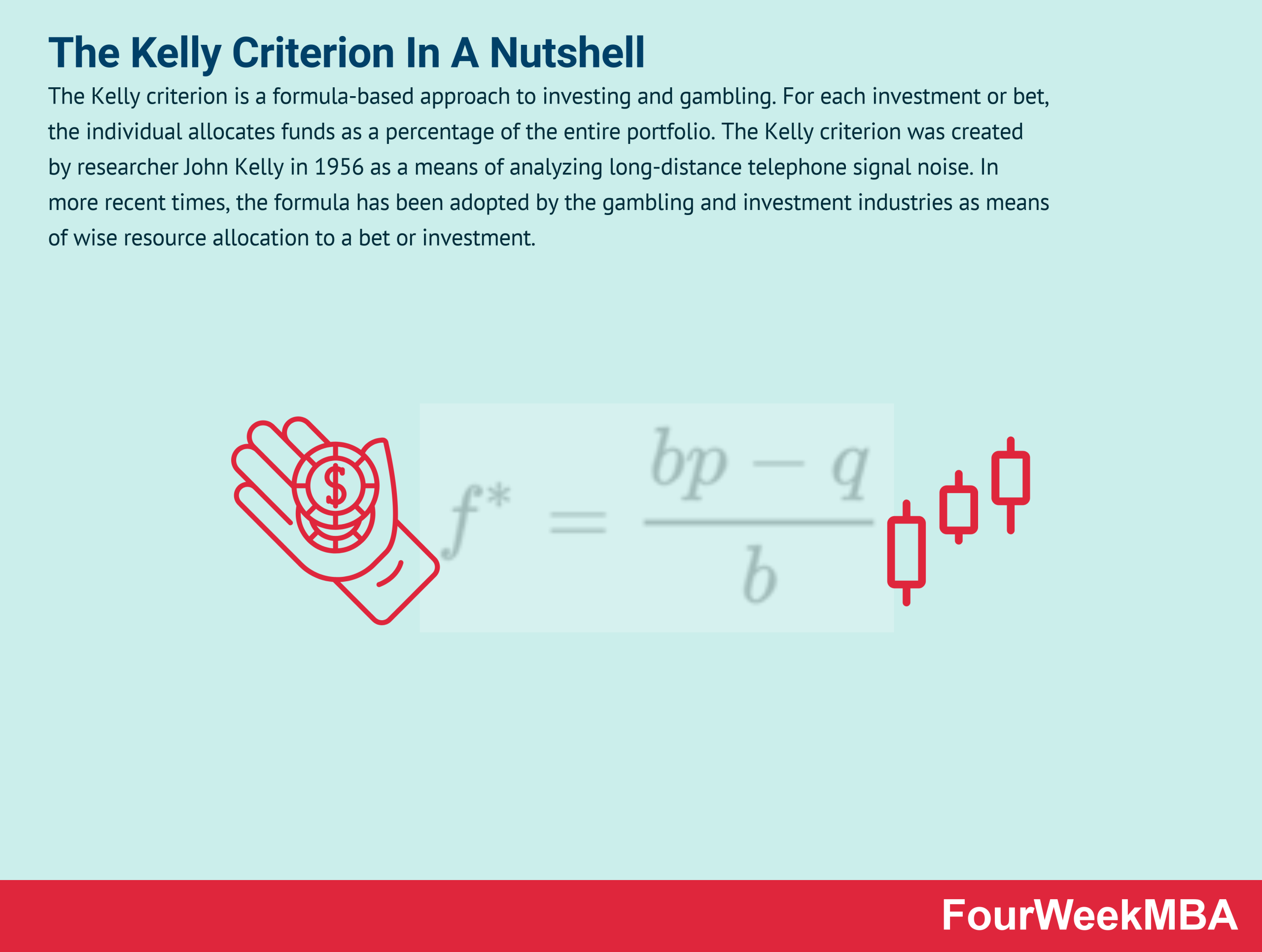 What Is The Kelly Criterion And Why It Matters In Business
