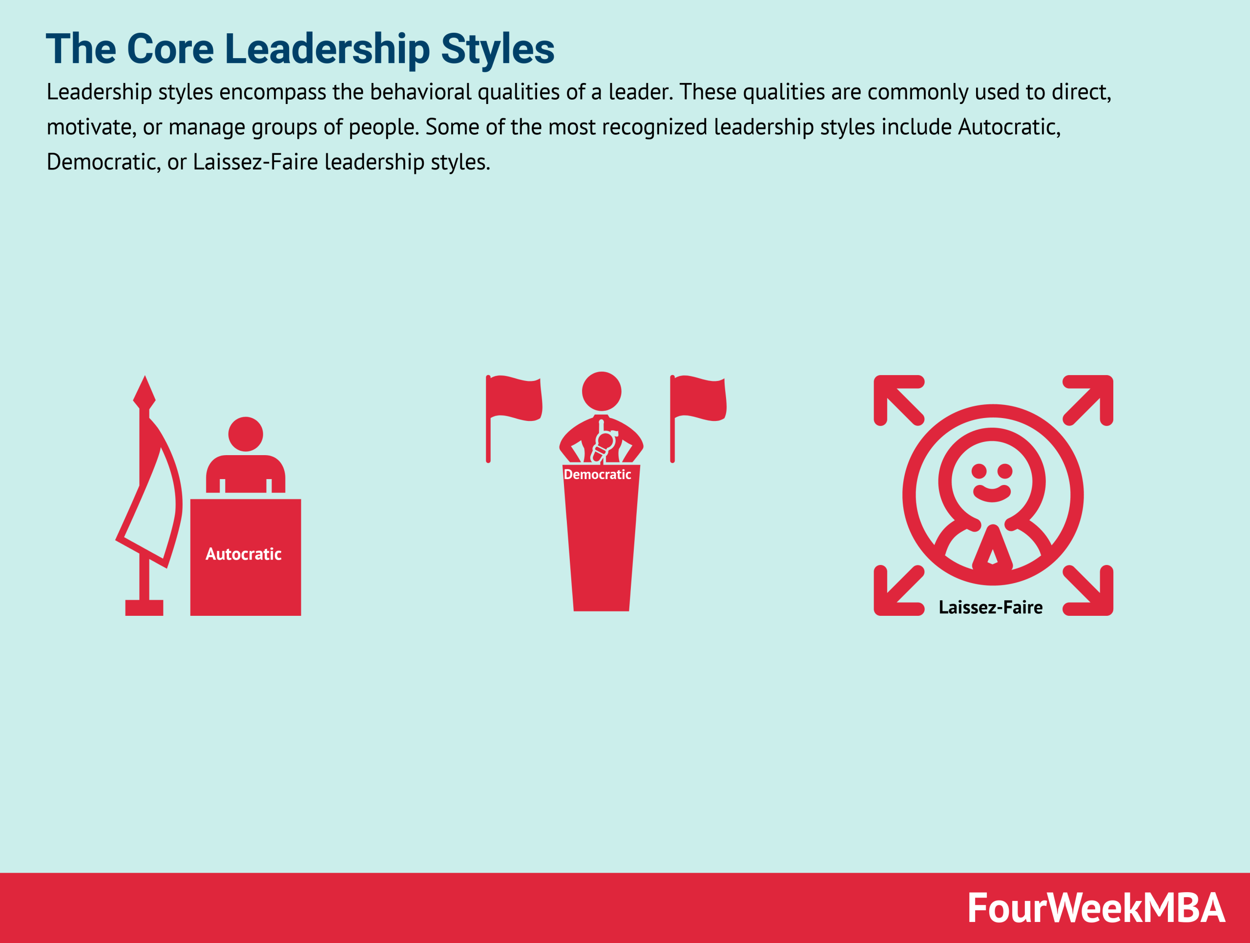 The Core Leadership Styles In The Business World Fourweekmba