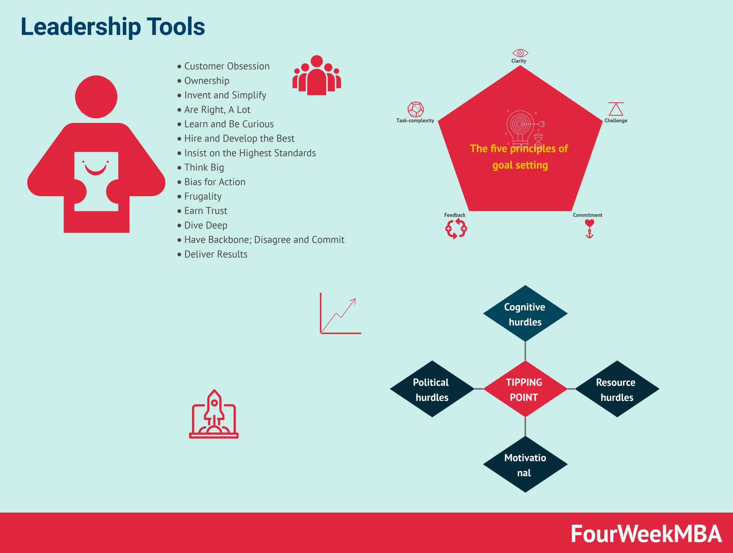 leadership-tools