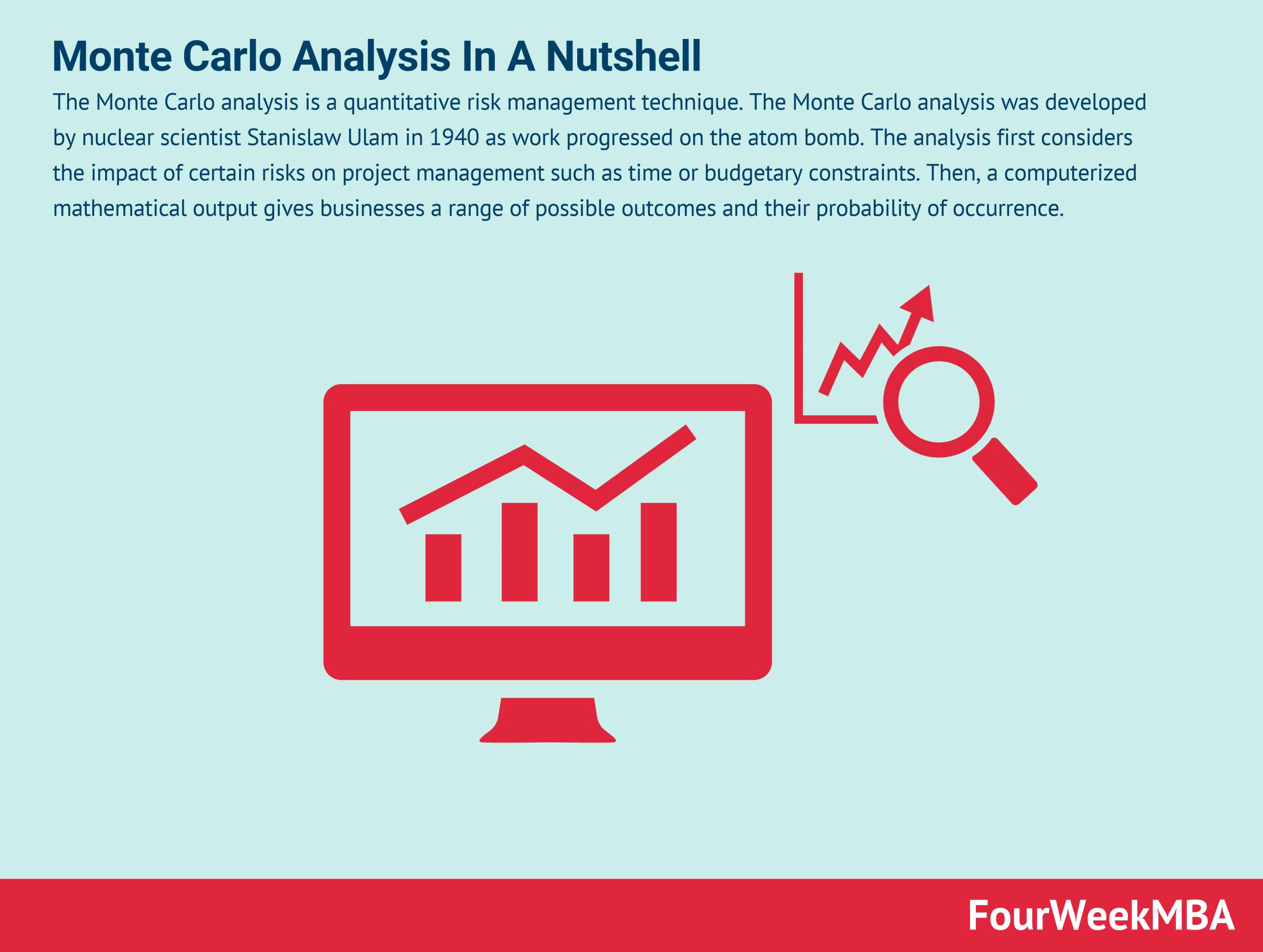 monte-carlo-analysis