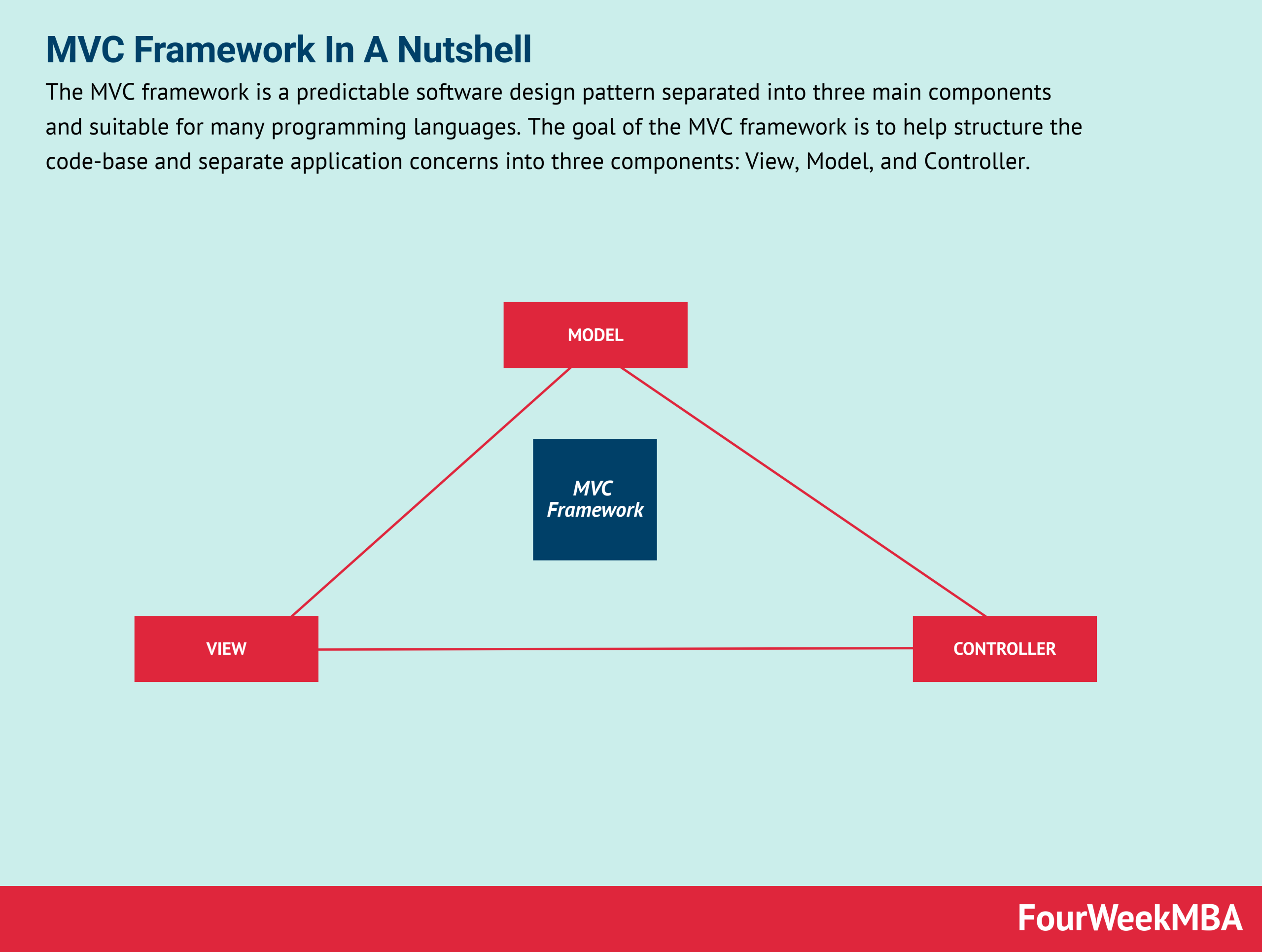 mvc-framework