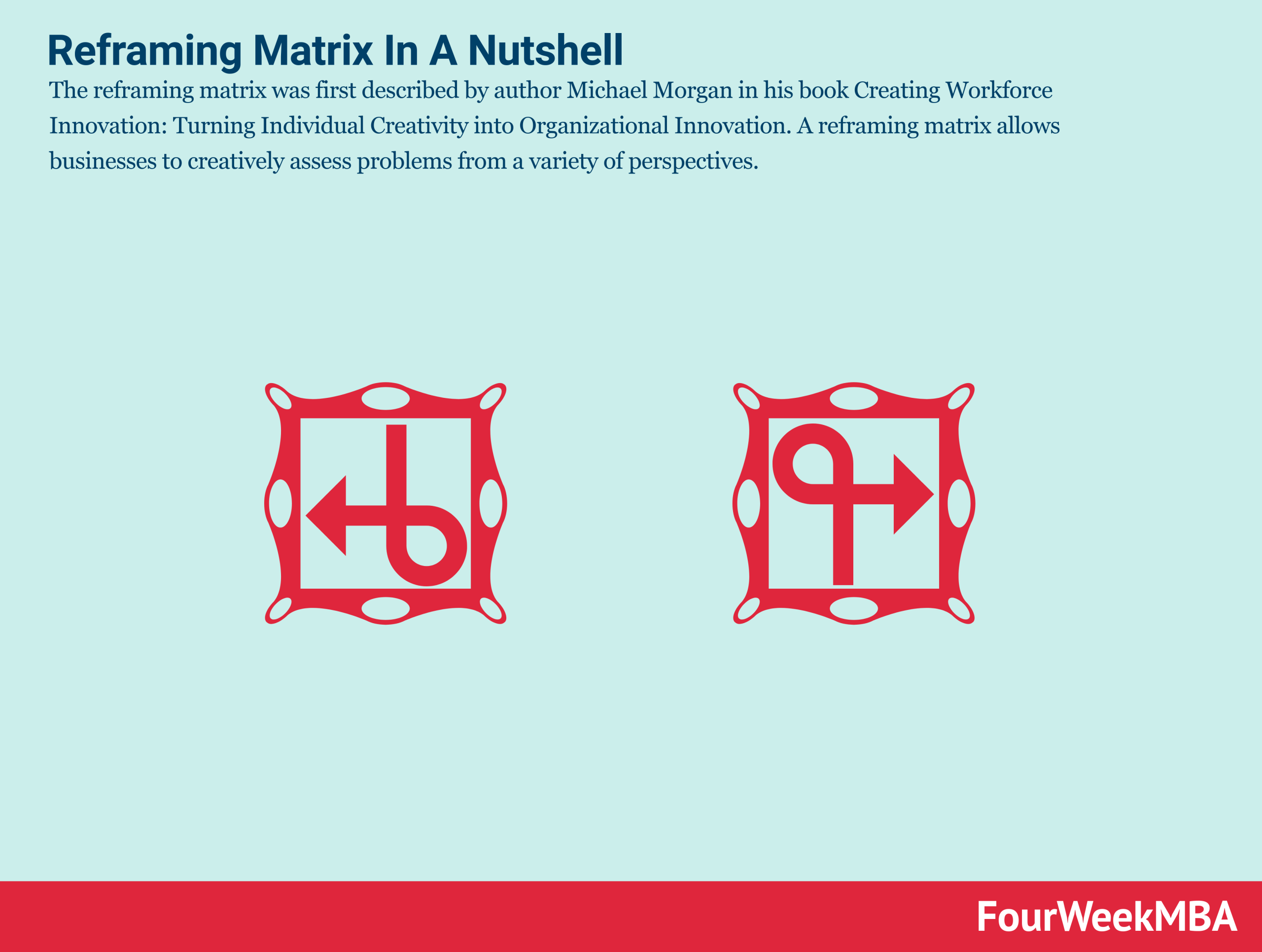 reframing-matrix