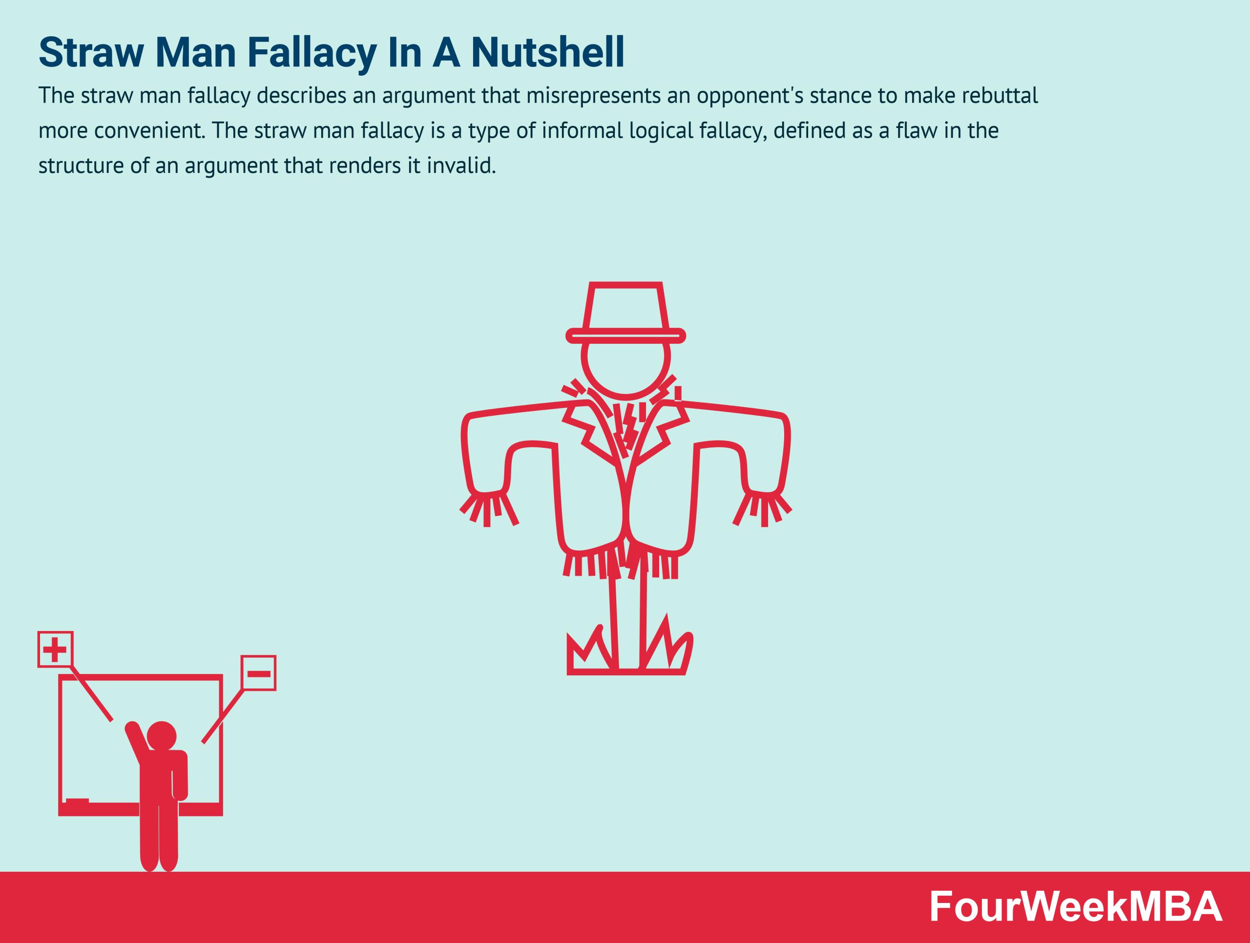 straw-man-fallacy