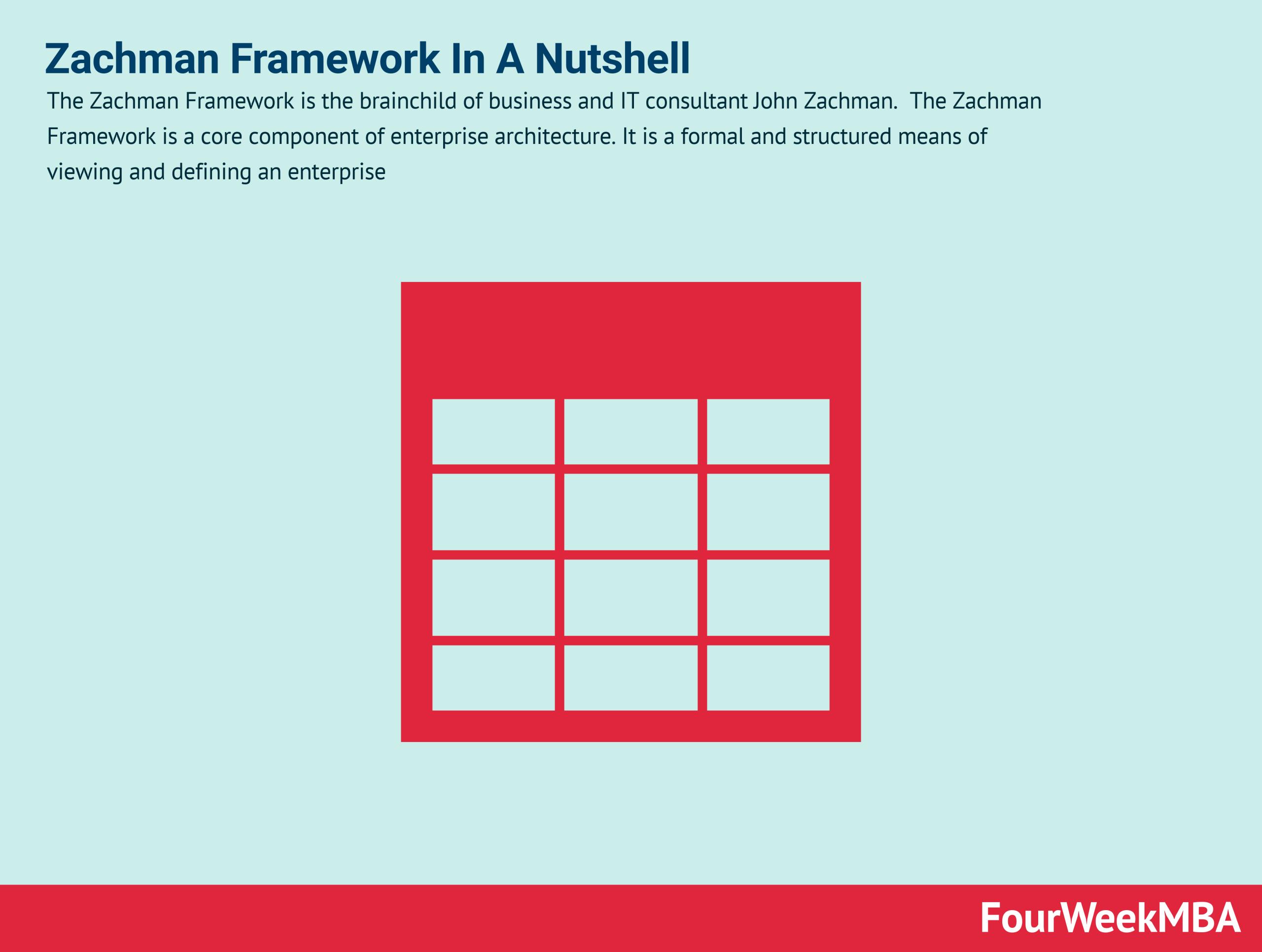 zachman-framework